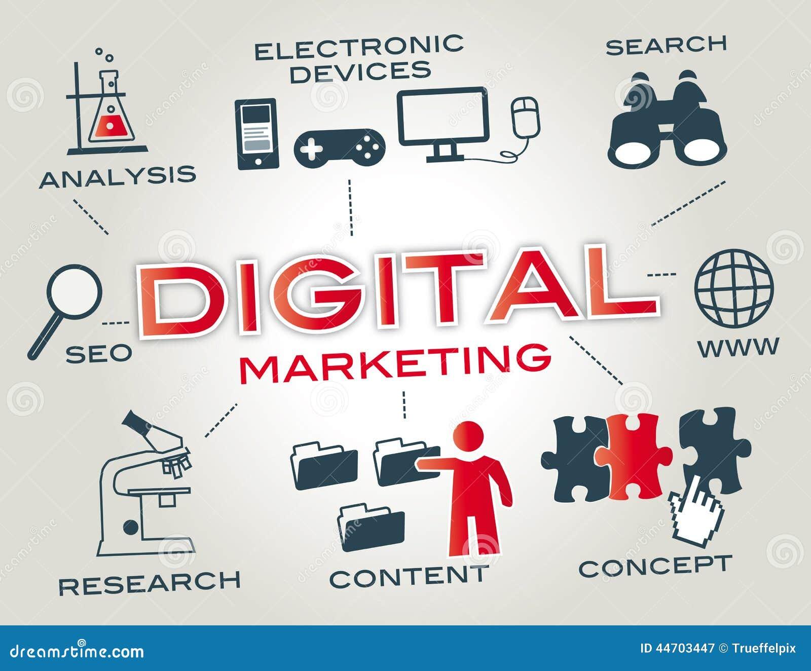 Концепция маркетинга цифров