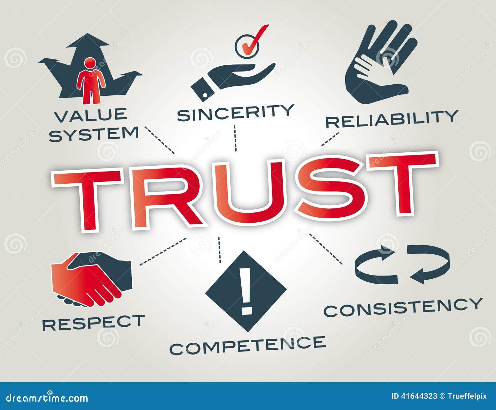 Концепция доверия