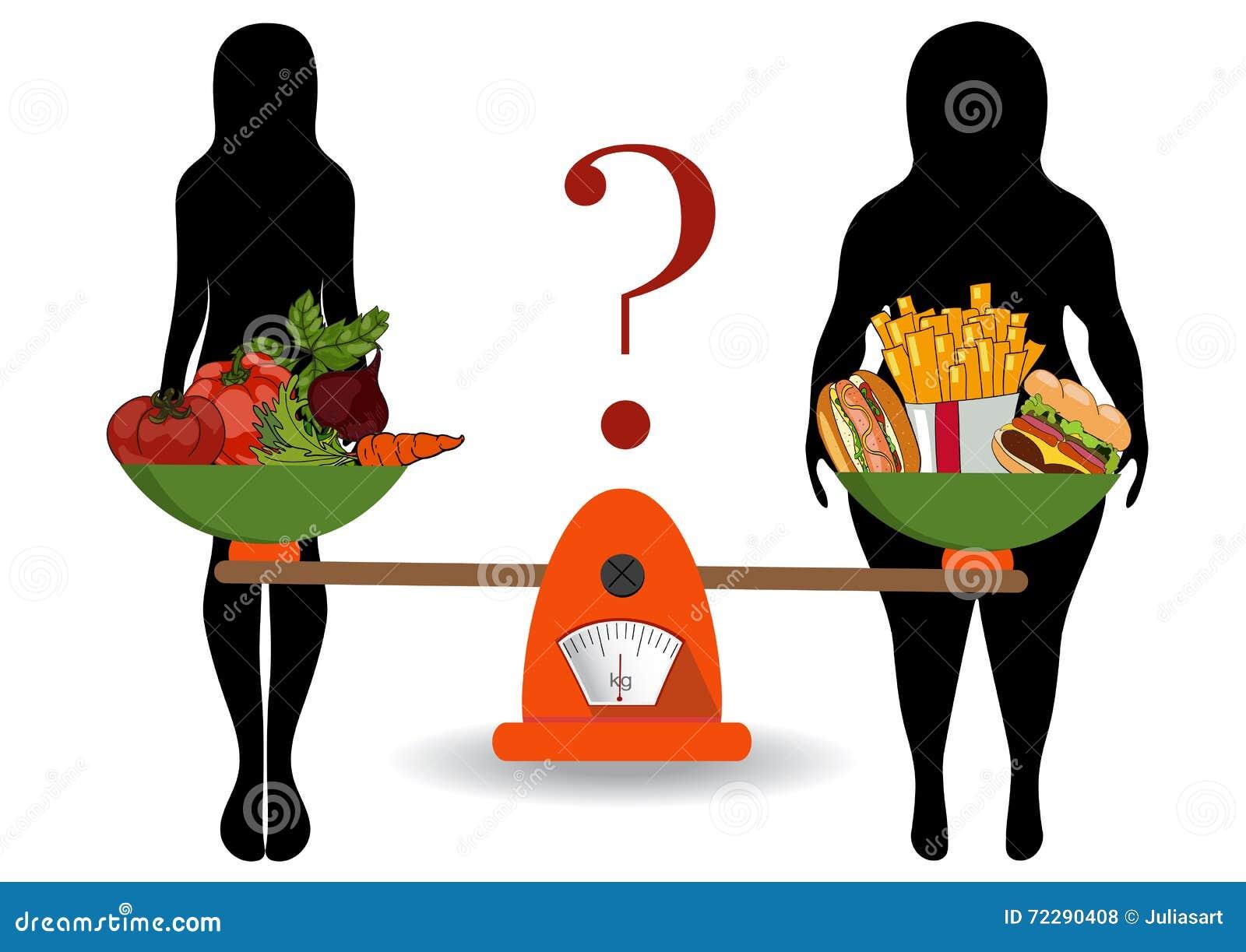 Download Концепция потери веса, здоровых образов жизни, диеты, правильного Nutriti Иллюстрация вектора - иллюстрации насчитывающей плоско, green: 72290408