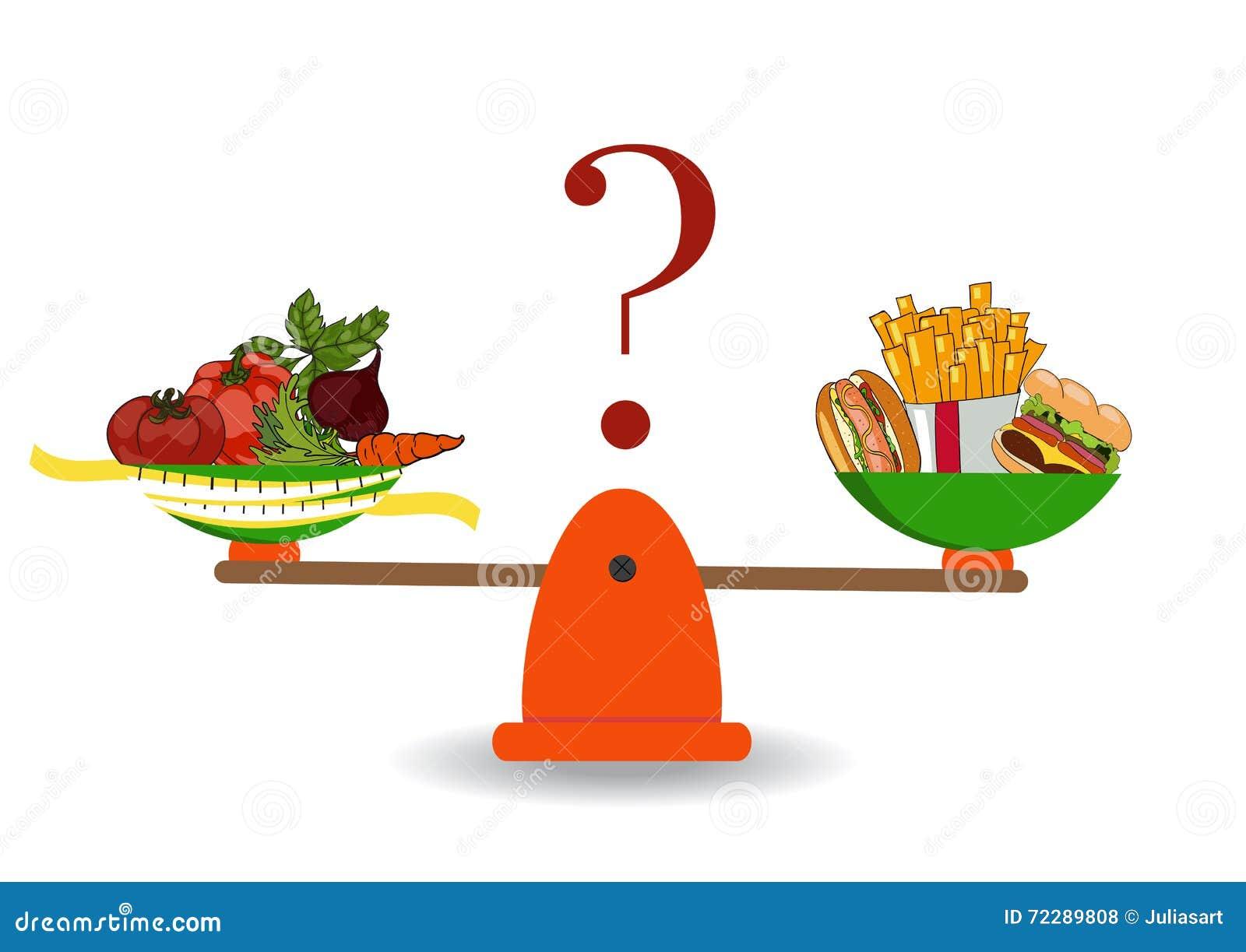 Download Концепция потери веса, здоровых образов жизни, диеты Иллюстрация вектора - иллюстрации насчитывающей тучно, green: 72289808