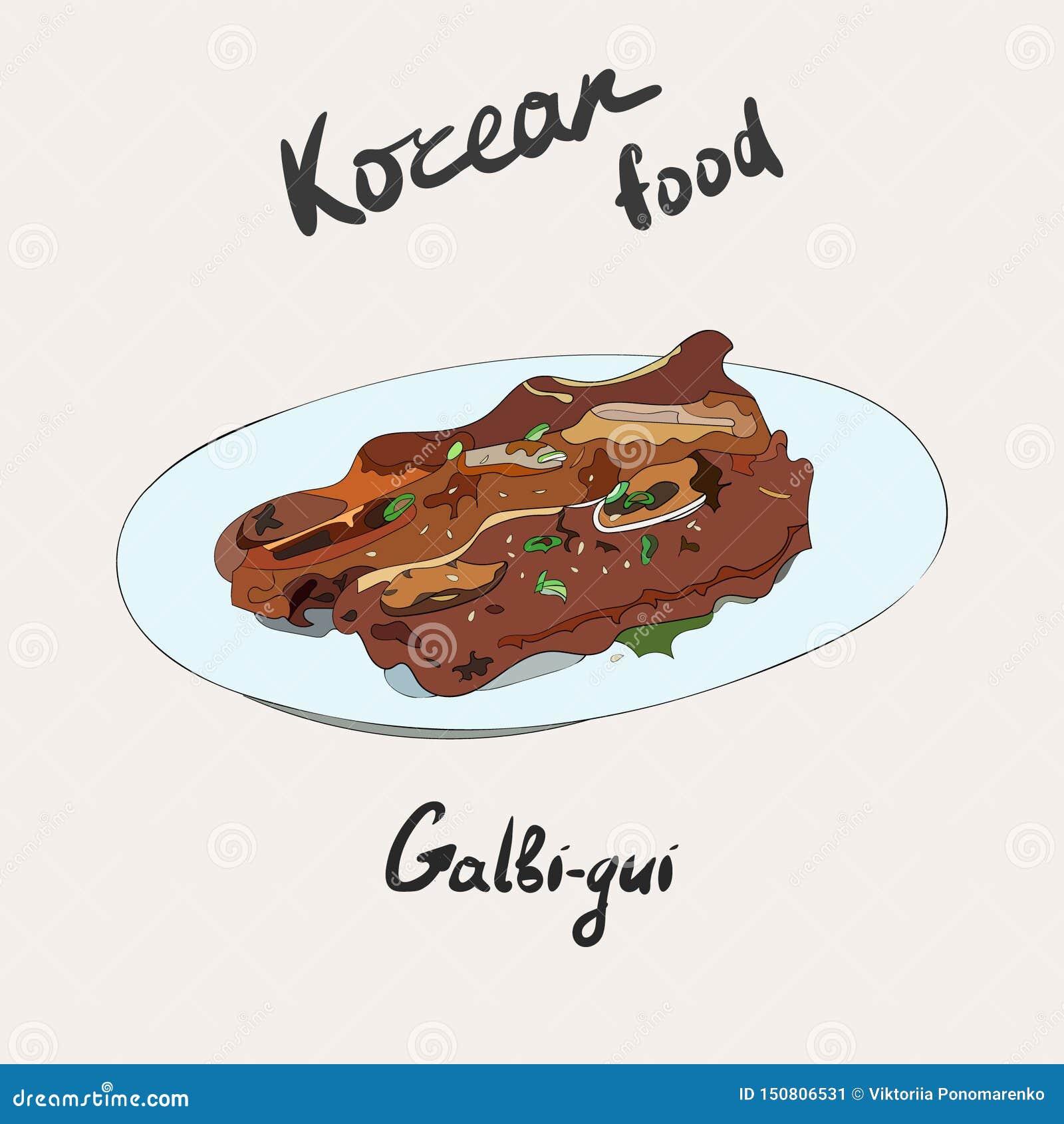 Корейское барбекю, galbi, galbi-gui, или зажаренные нервюры Традиционный корейский гарнир