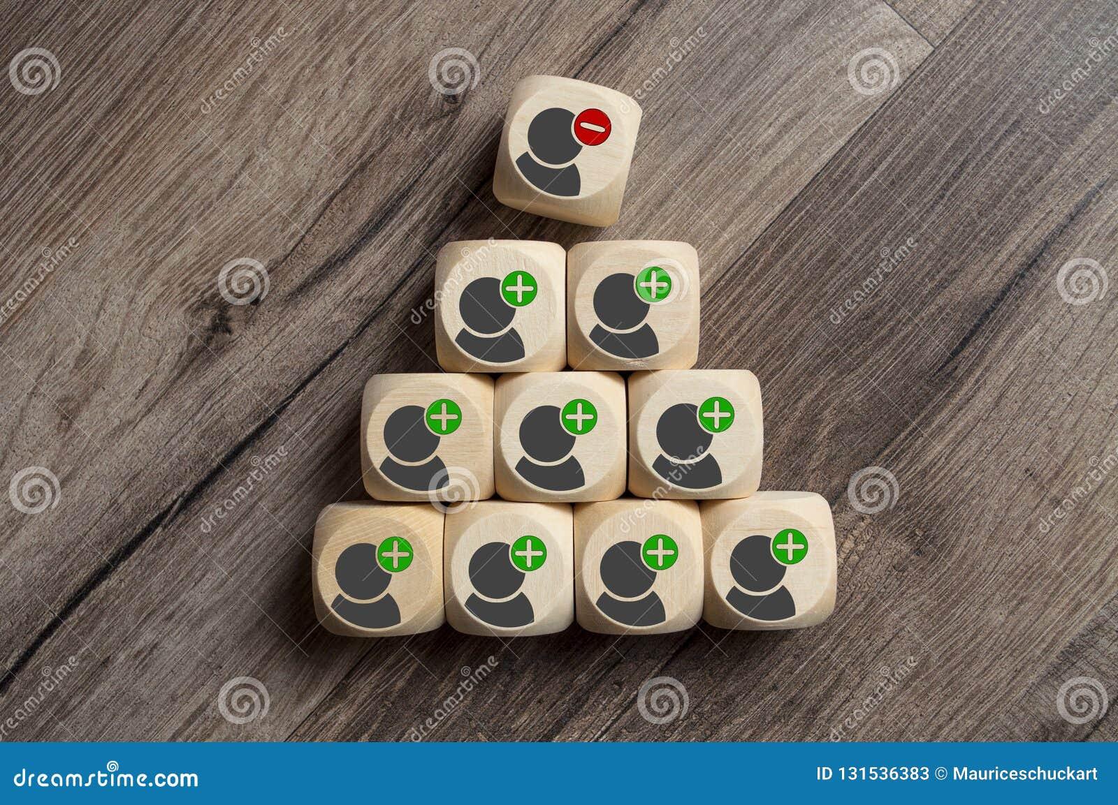 Кость кубов с отменой и отставкой или прекращением
