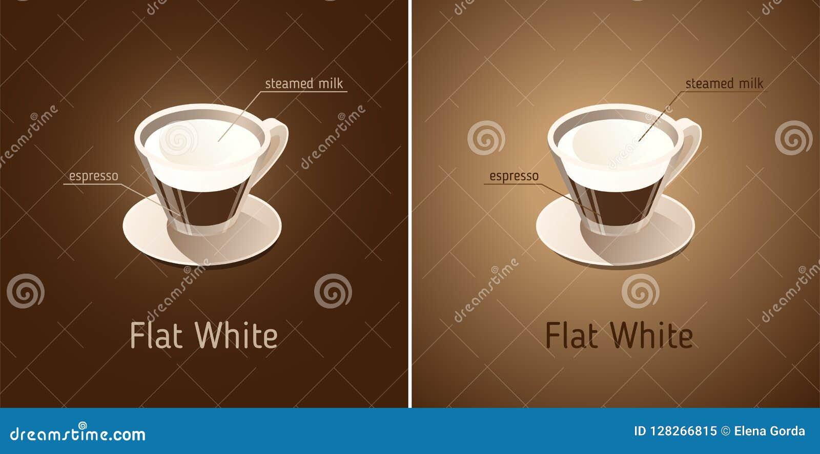 кофе белизна плоско Кофейная чашка с ингридиентами питья