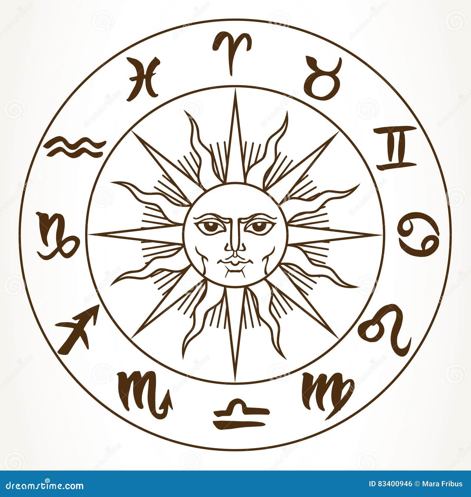 знаки зодиака картинки контурные карты