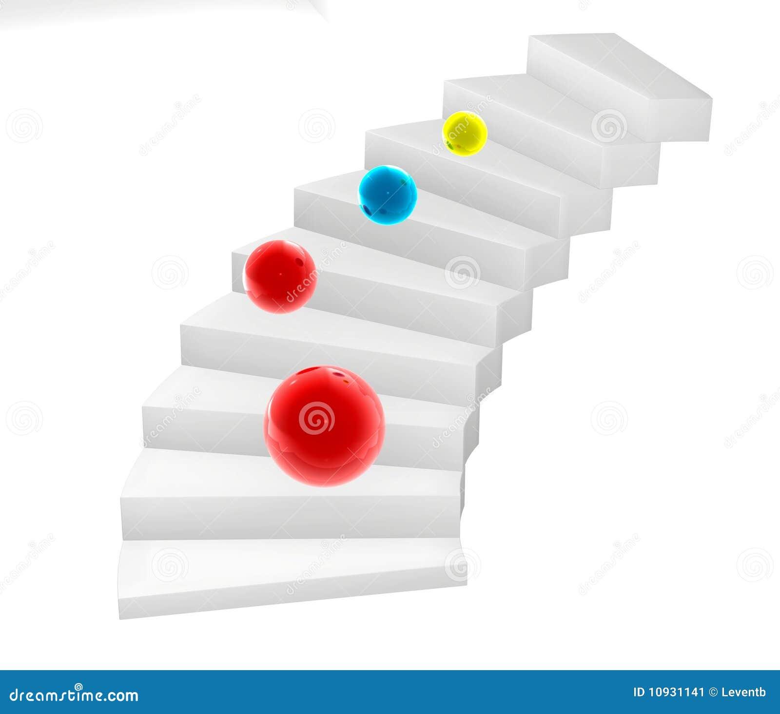 лестницы 3d