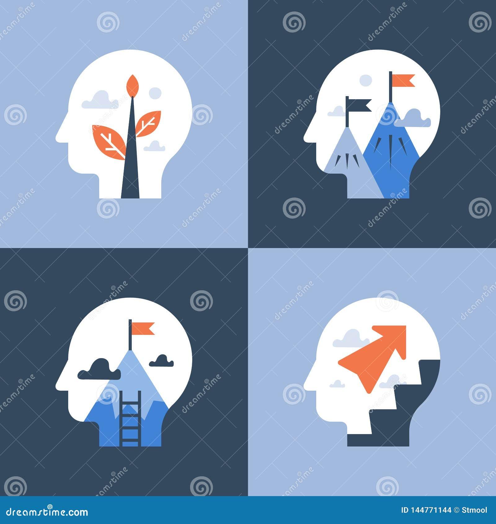 Личные рост и мотивация, курс подготовки, улучшение собственной лично