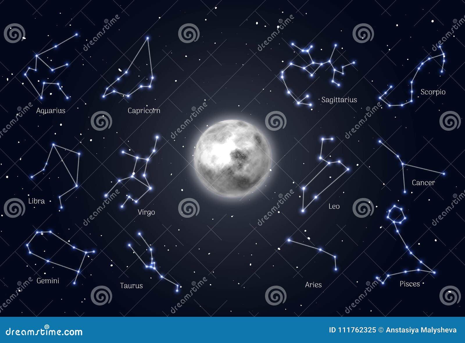 Лунатируйте окруженные знаки зодиака, предпосылка ночного неба, реалистическая