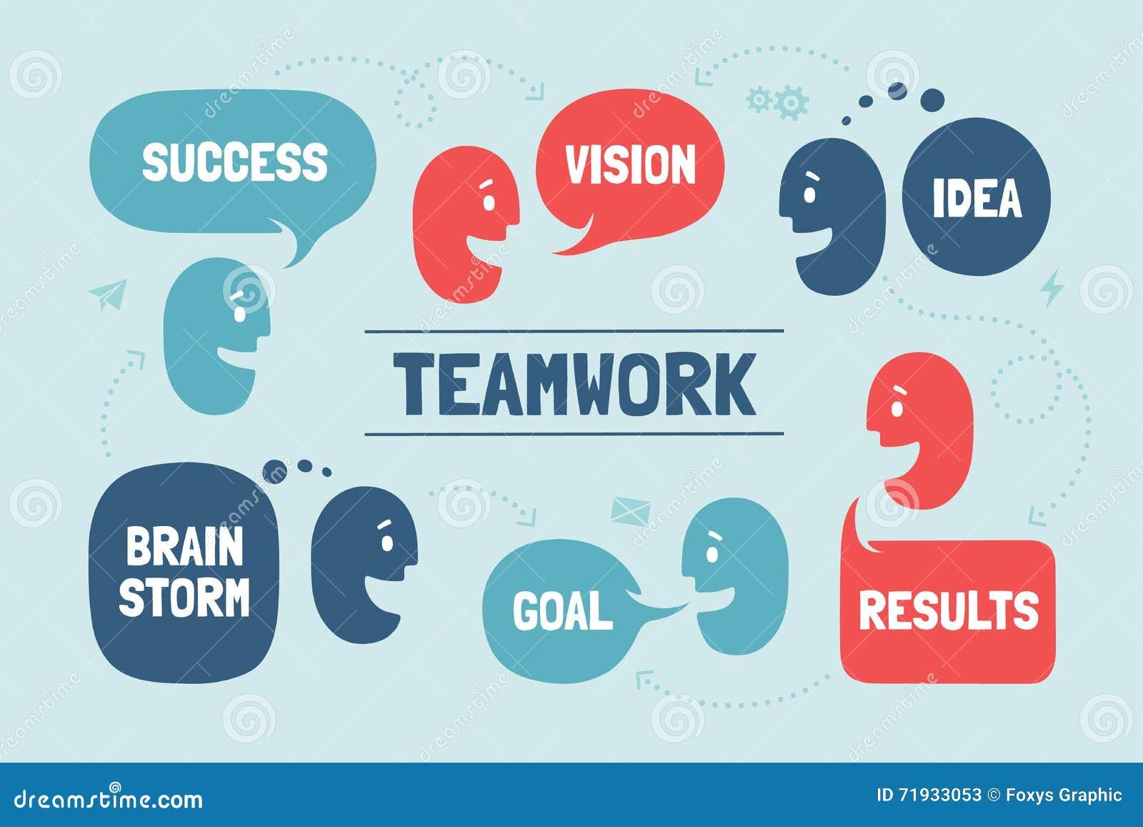 Люди команды с различными формами заволакивают беседа или пузырь для тем дела