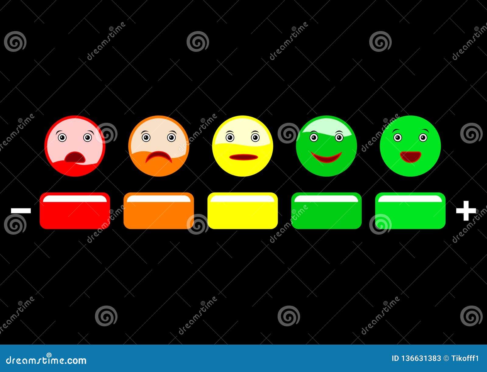 Масштаб обратной связи эмоции на черной предпосылке