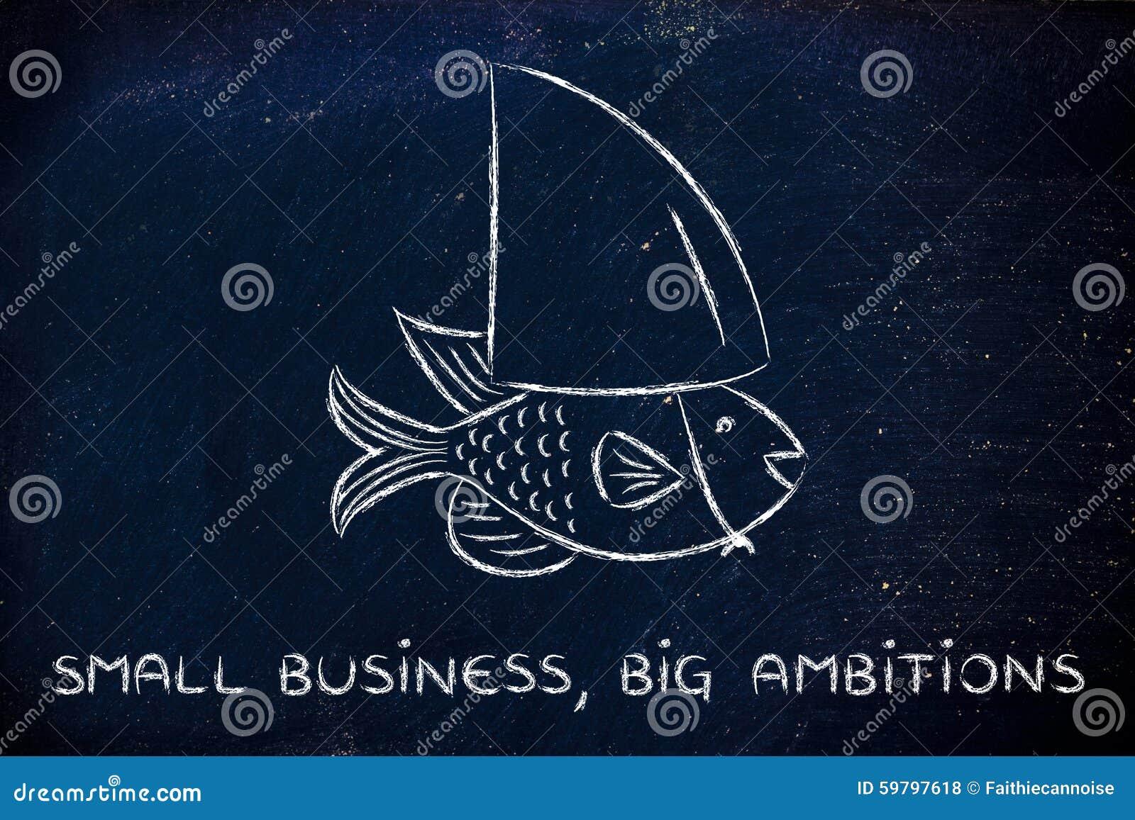 Малые рыбы нося поддельное ребро акулы, концепцию иметь большую границу