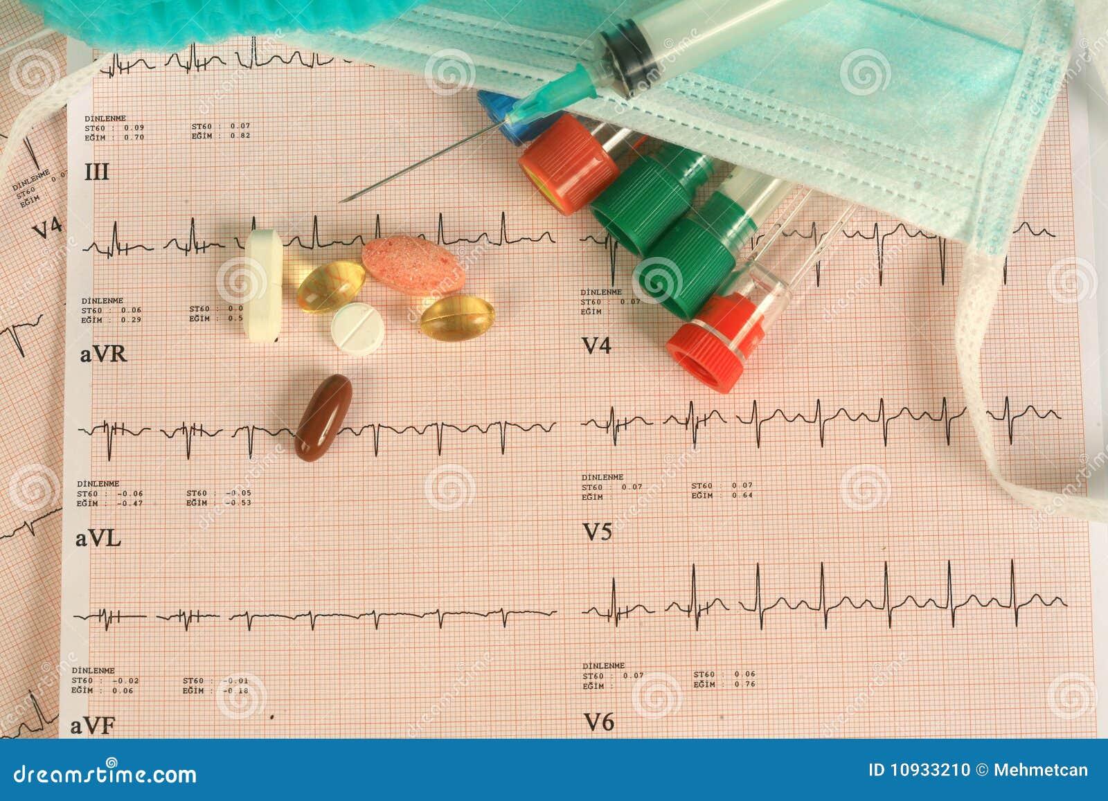 медицинский анализ