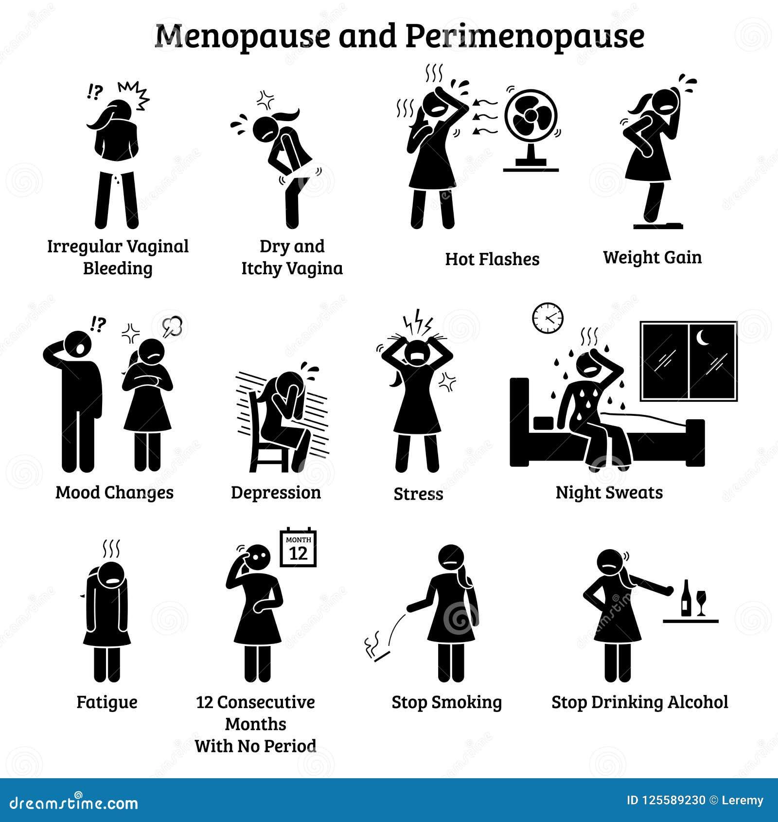 Менопауза и значки Perimenopause