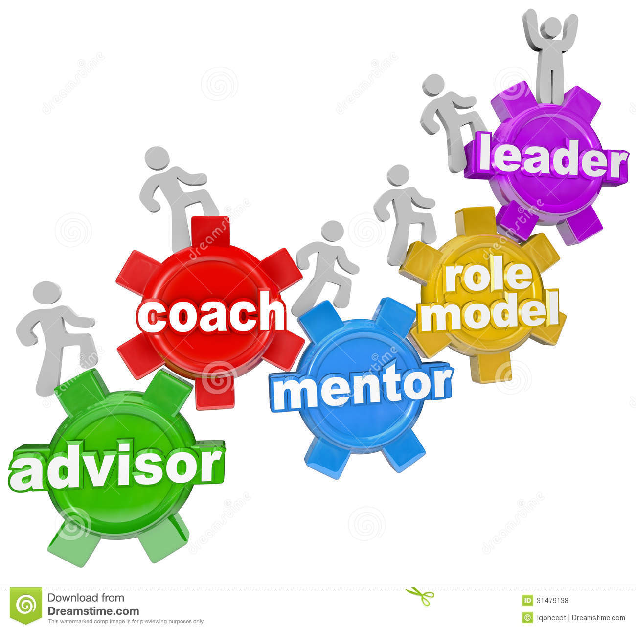 role of the learning mentor