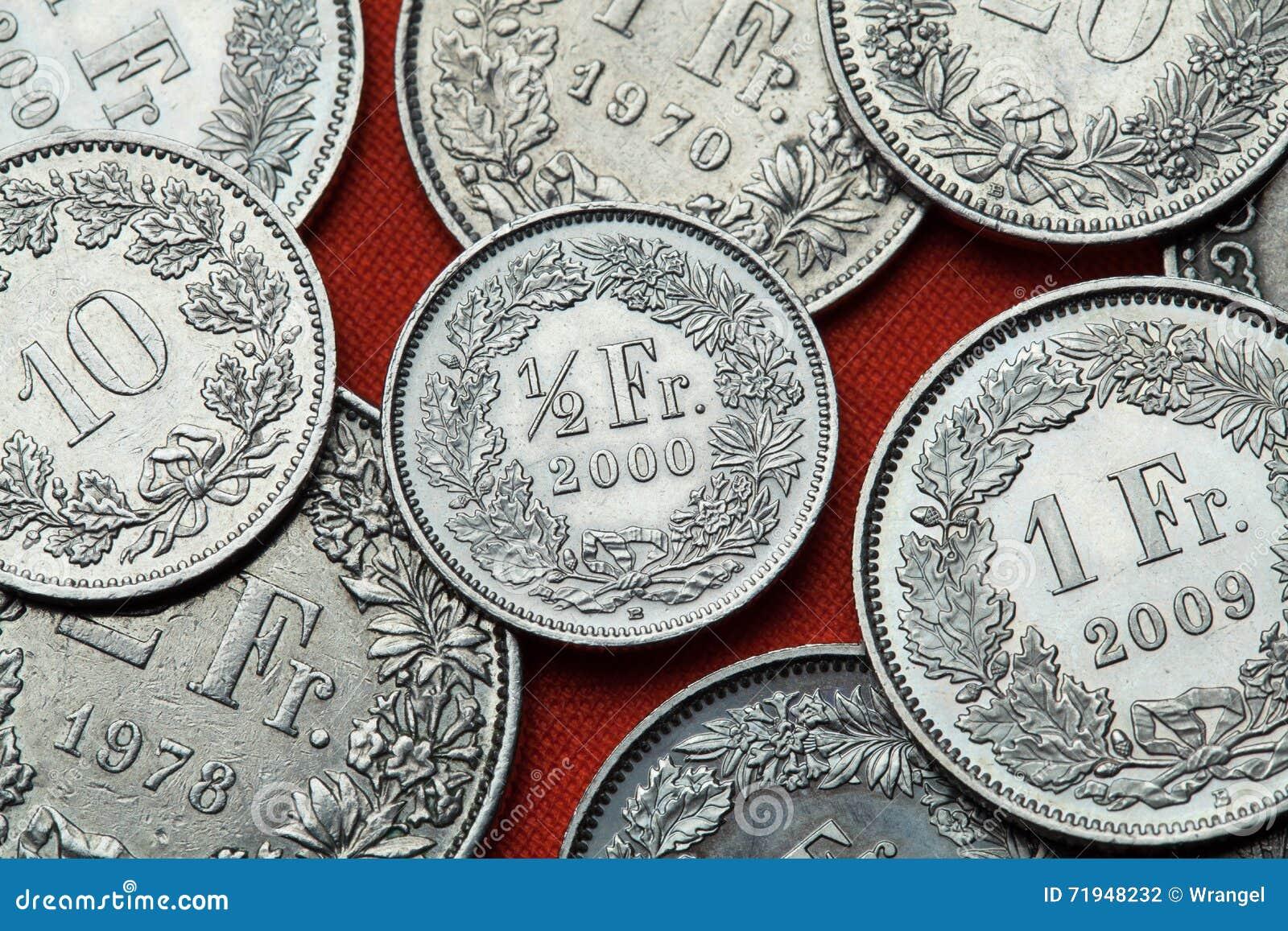 Монетки Швейцарии