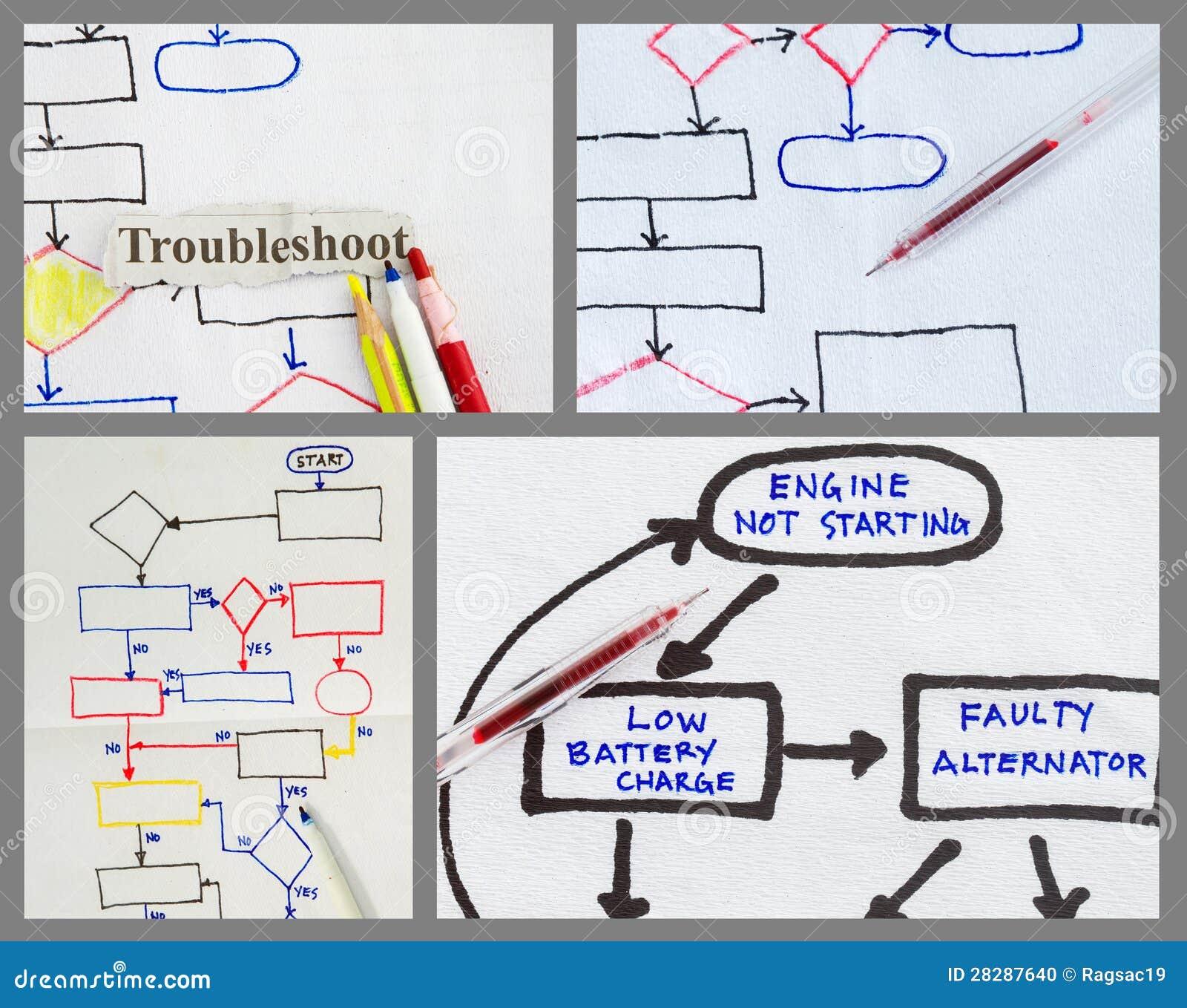 Монтаж схемы технологического процесса