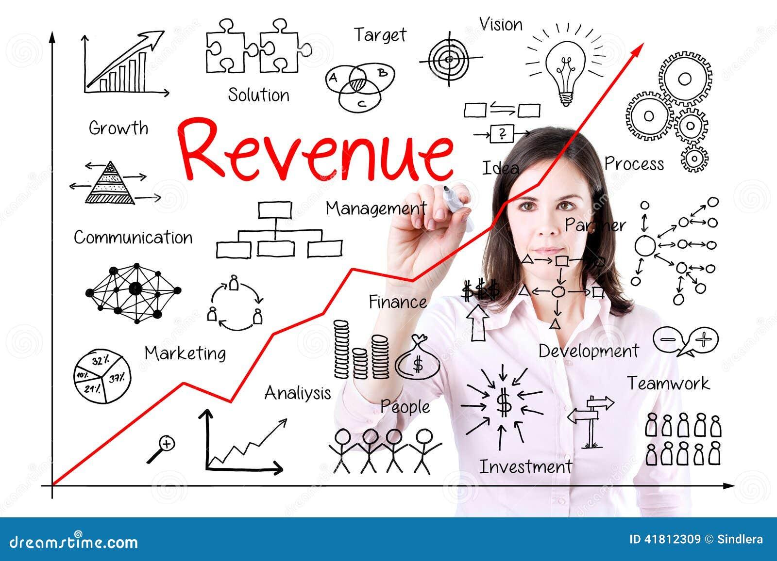 Молодым диаграмма дохода бизнес-леди увеличенная сочинительством