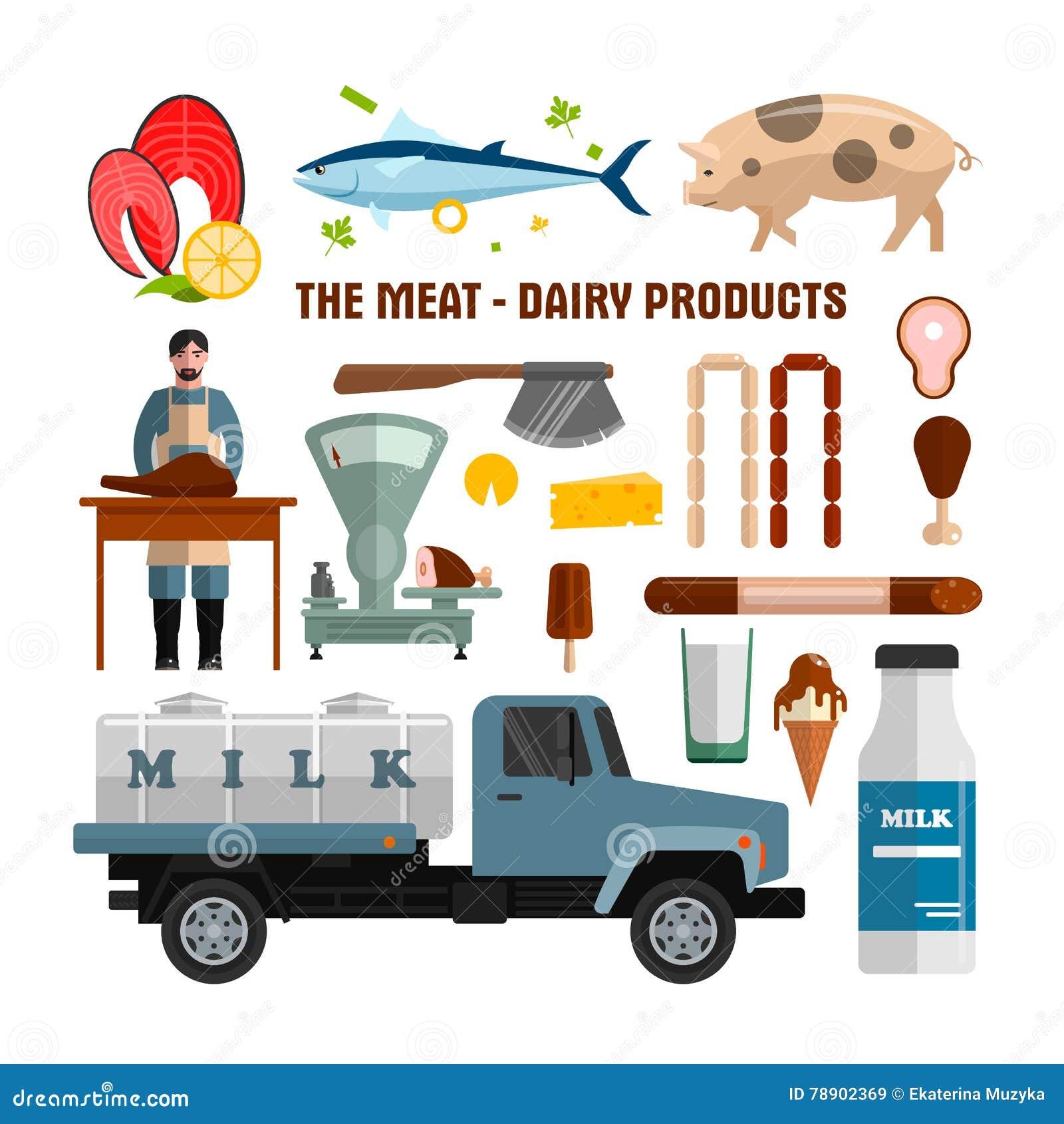 Мясо и молочные продучты vector объекты на белой предпосылке Элементы дизайна еды, значки в плоском стиле