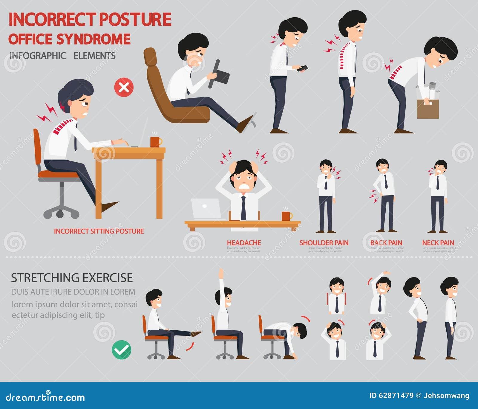 Неправильный синдром позиции и офиса infographic