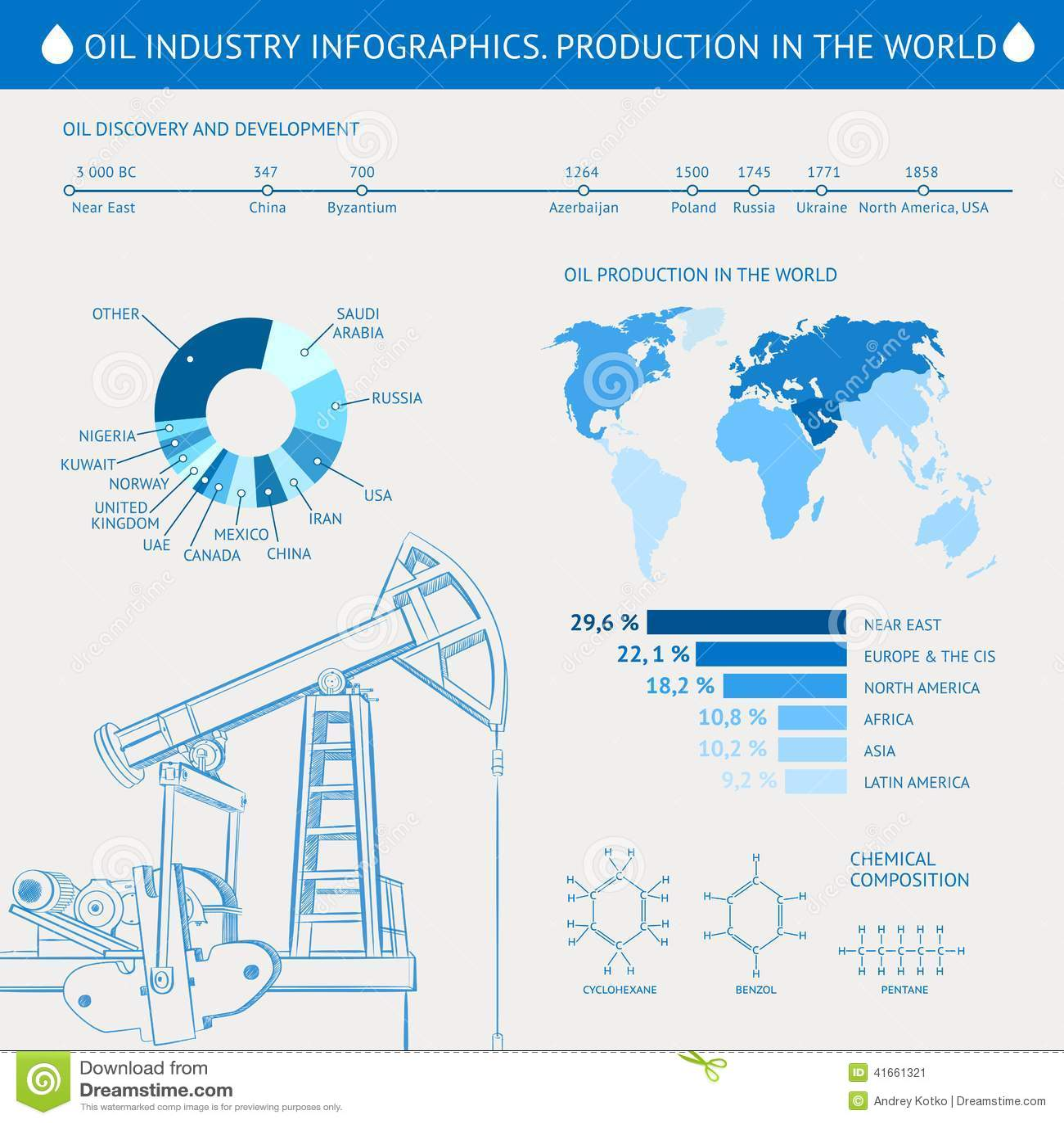 Нефтяная вышка infographic