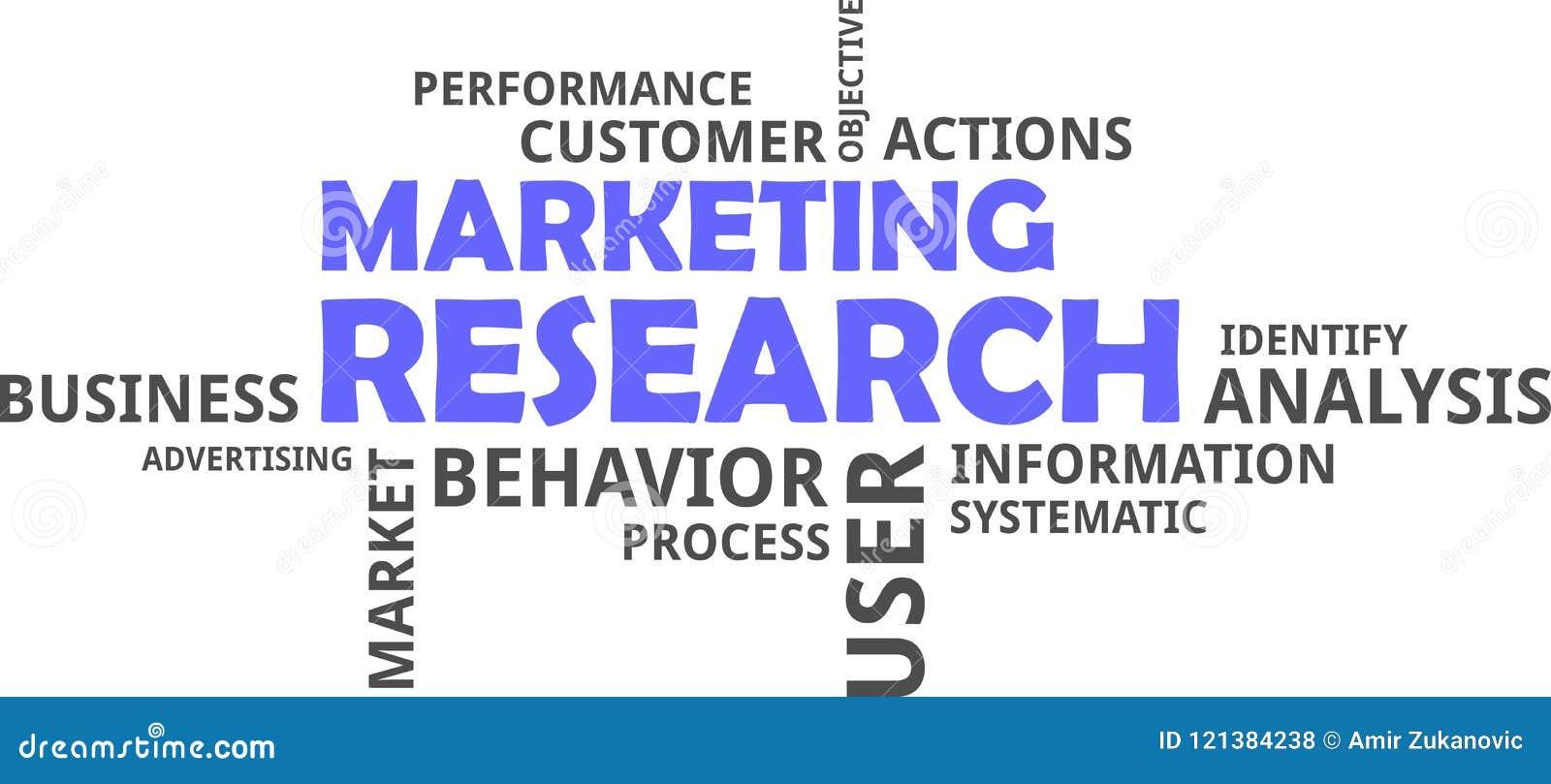 Облако слова - исследования в области маркетинга