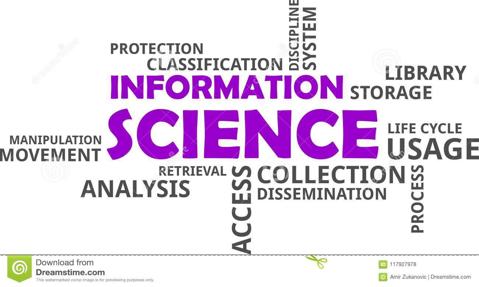 Облако слова - наука об информации