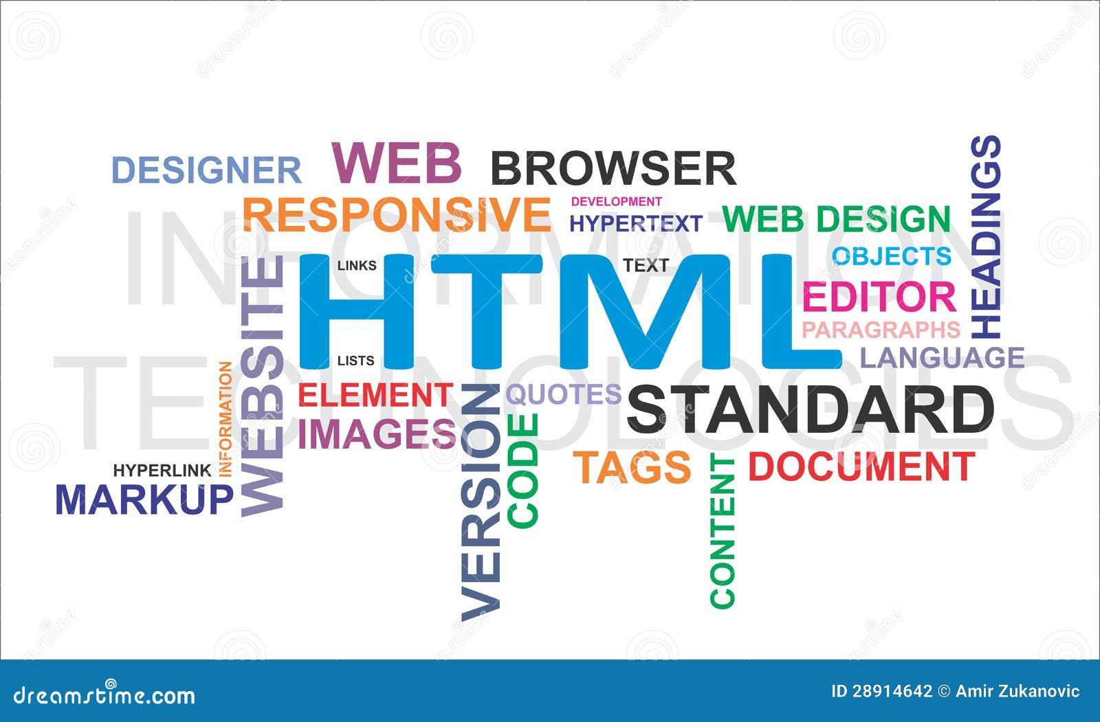 Облако слова - HTML