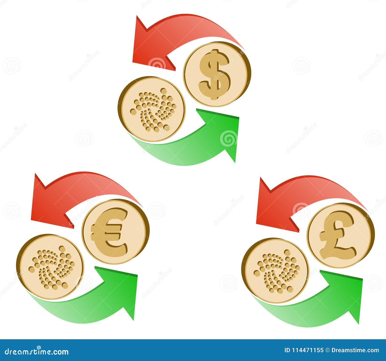 Обменяйте iota к доллару, евро и английскому фунту