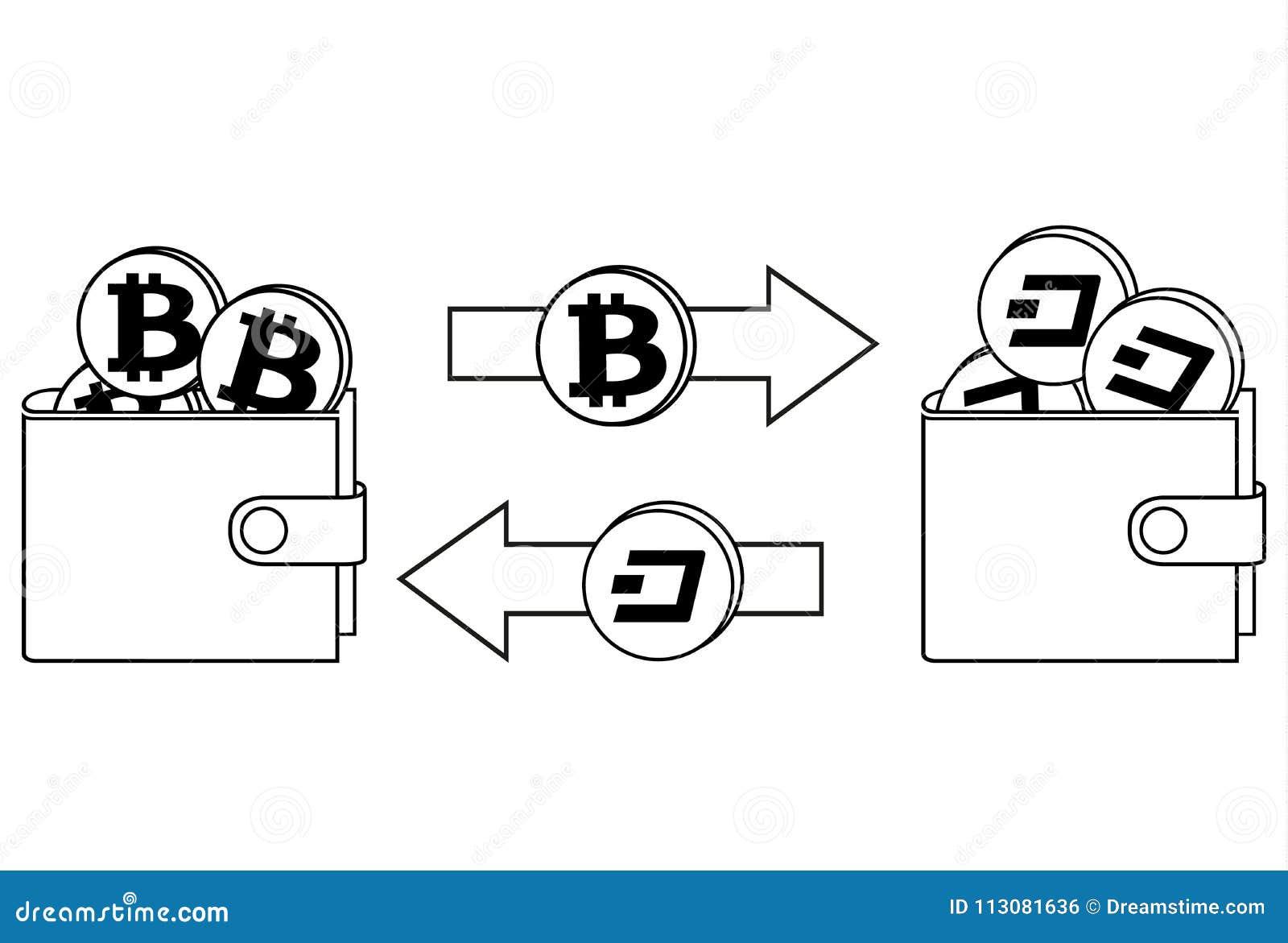 Обмен между bitcoin и черточкой в walle