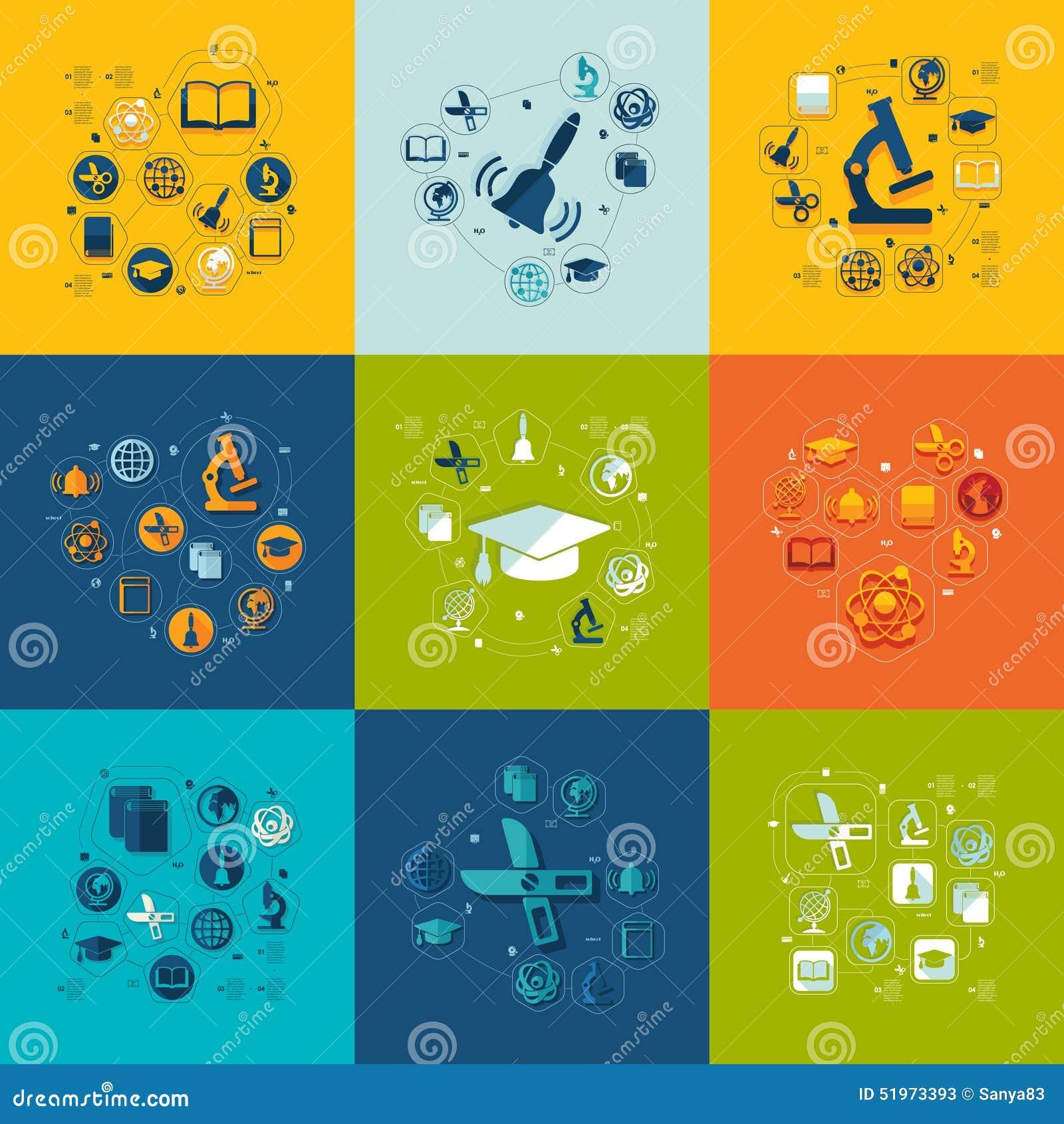 Образование плоско infographic