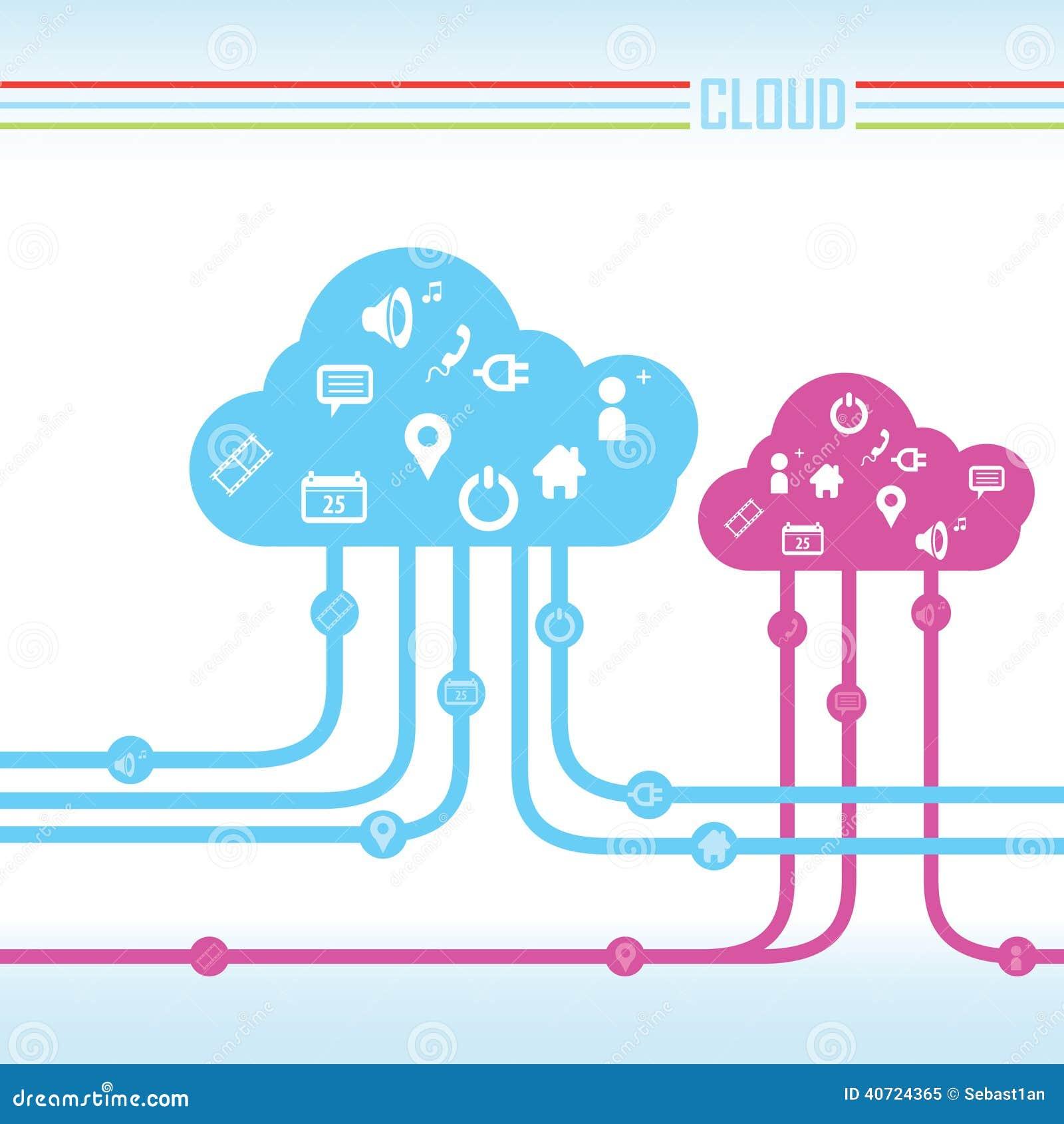 облако 2010 вычисляя smau Майкрософта