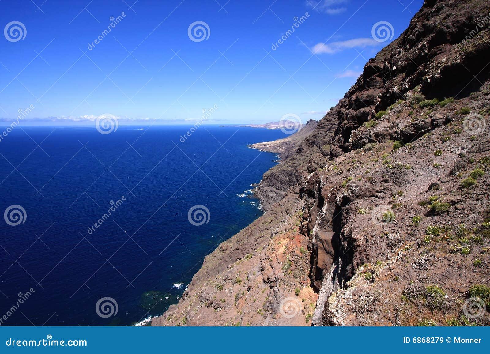 океан гор панорамный к взгляду