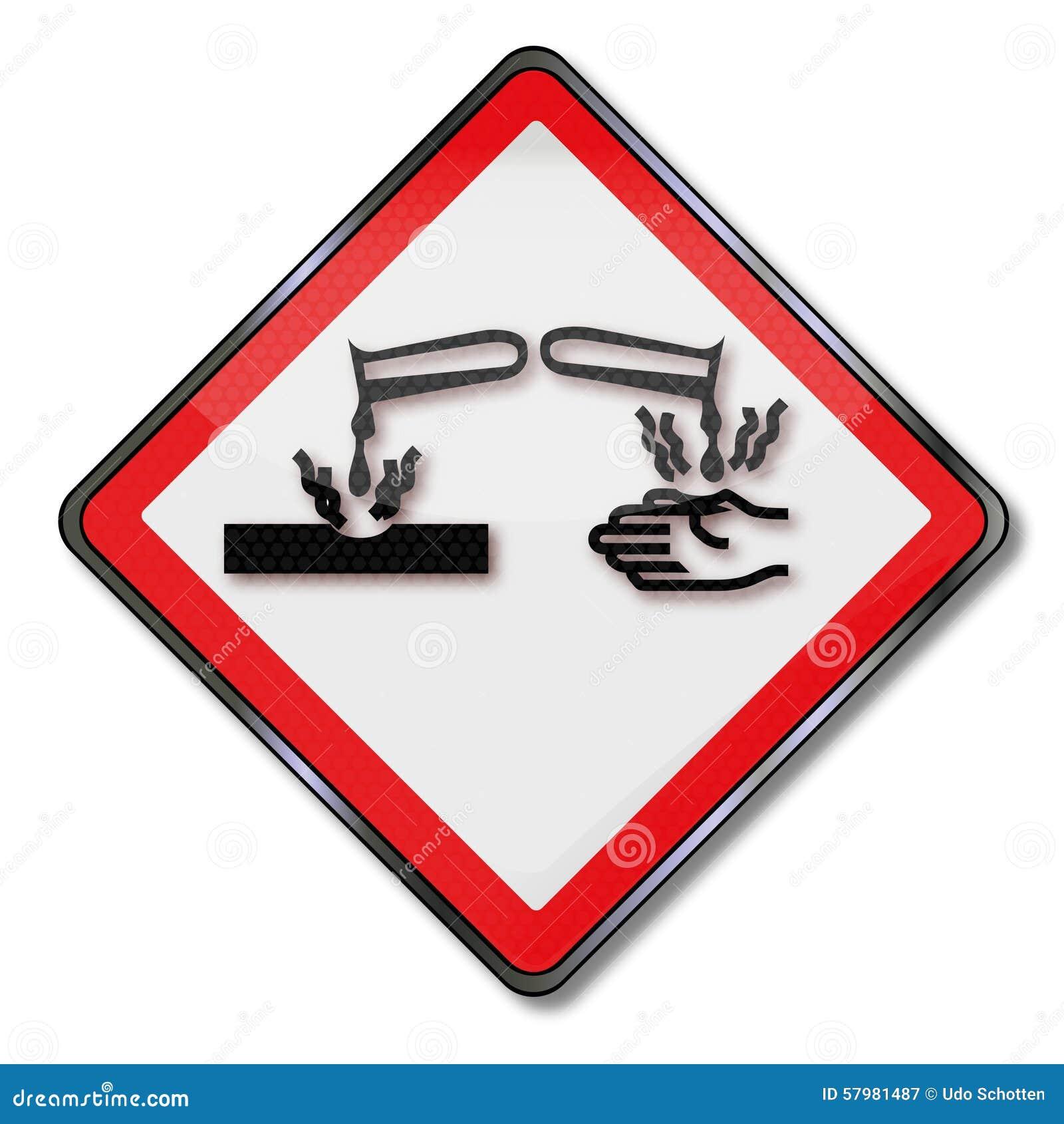 Опасность ушиба и повреждения к металлу кислотой