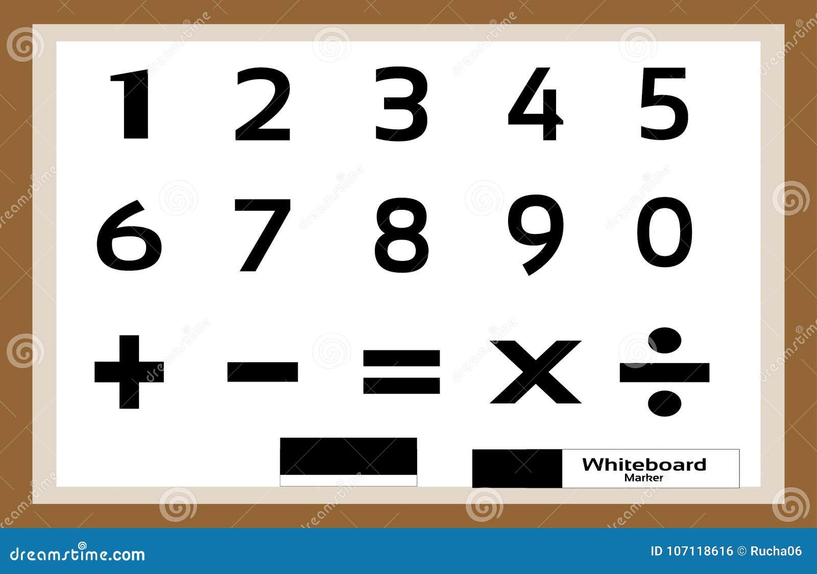 Основные образовани-номера и знаки на белой доске