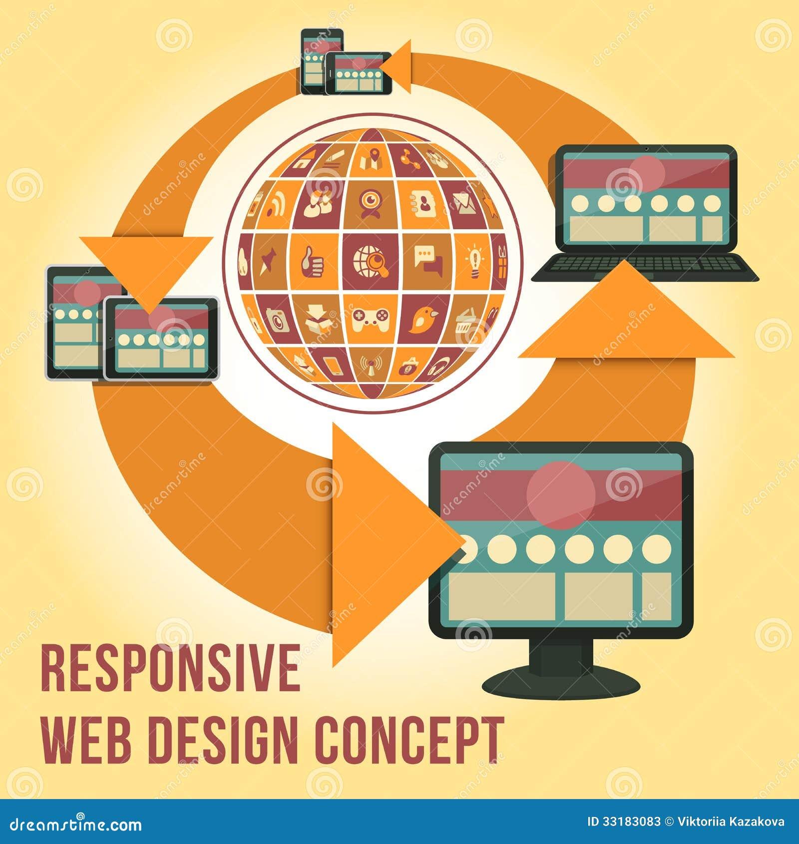 Отзывчивая конструктивная схема веб-дизайна
