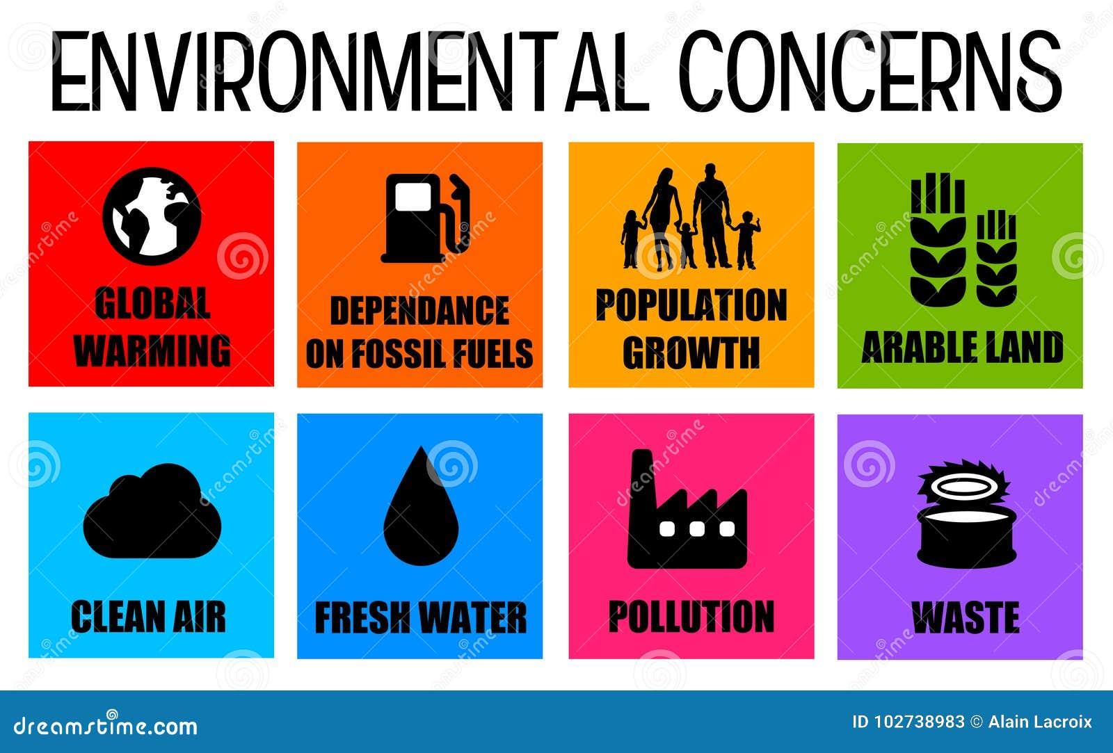 Относящие к окружающей среде заботы