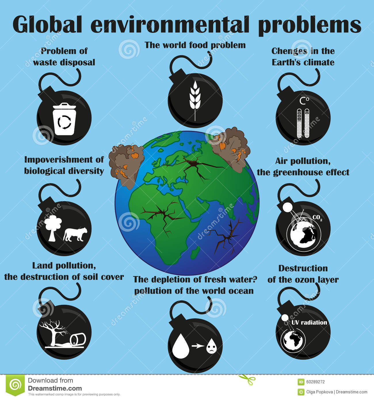 Environment agency infographic