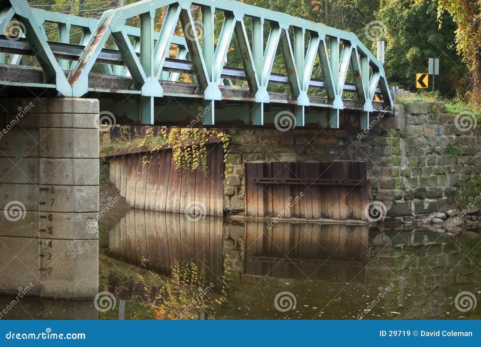 отражения моста