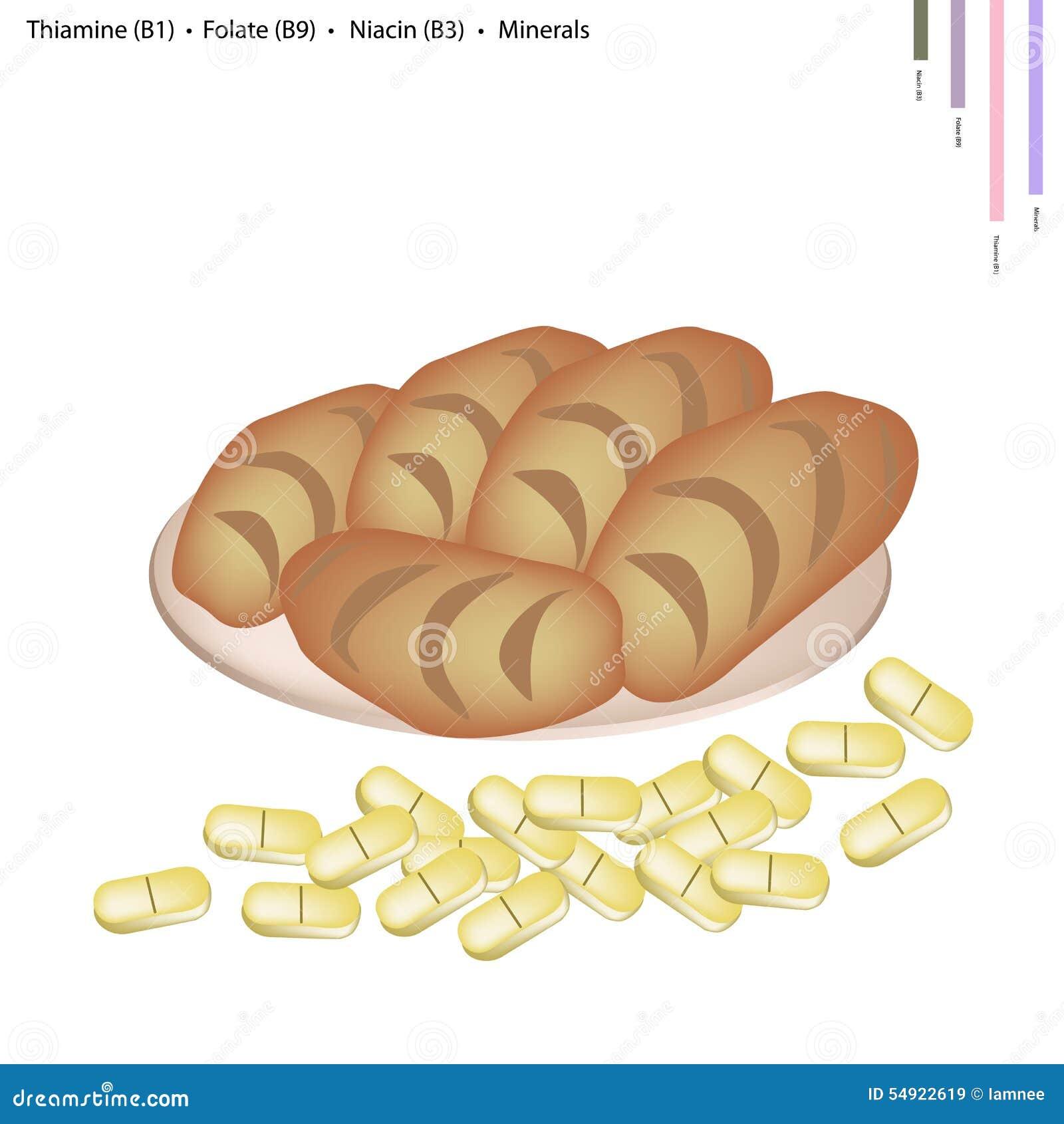 Очень вкусный хлеб с Витамином B и минералами