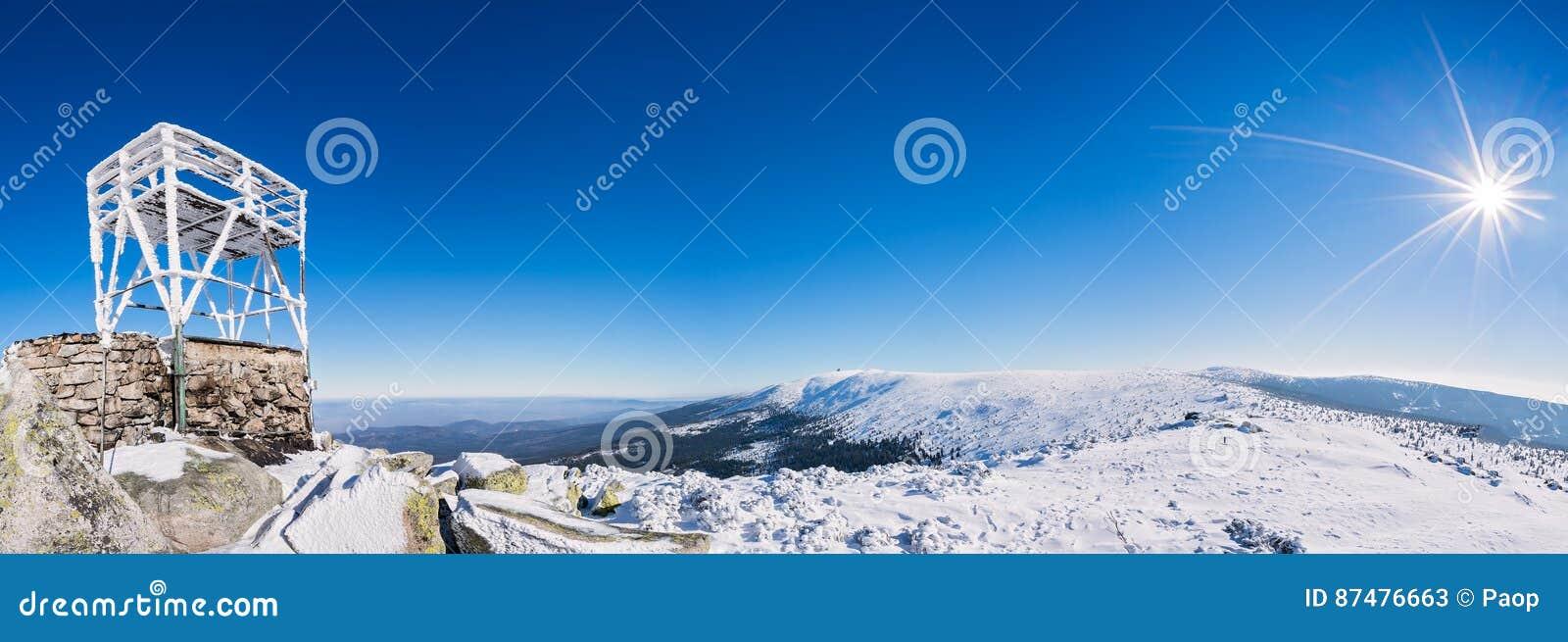 Панорама гор Karkonosze
