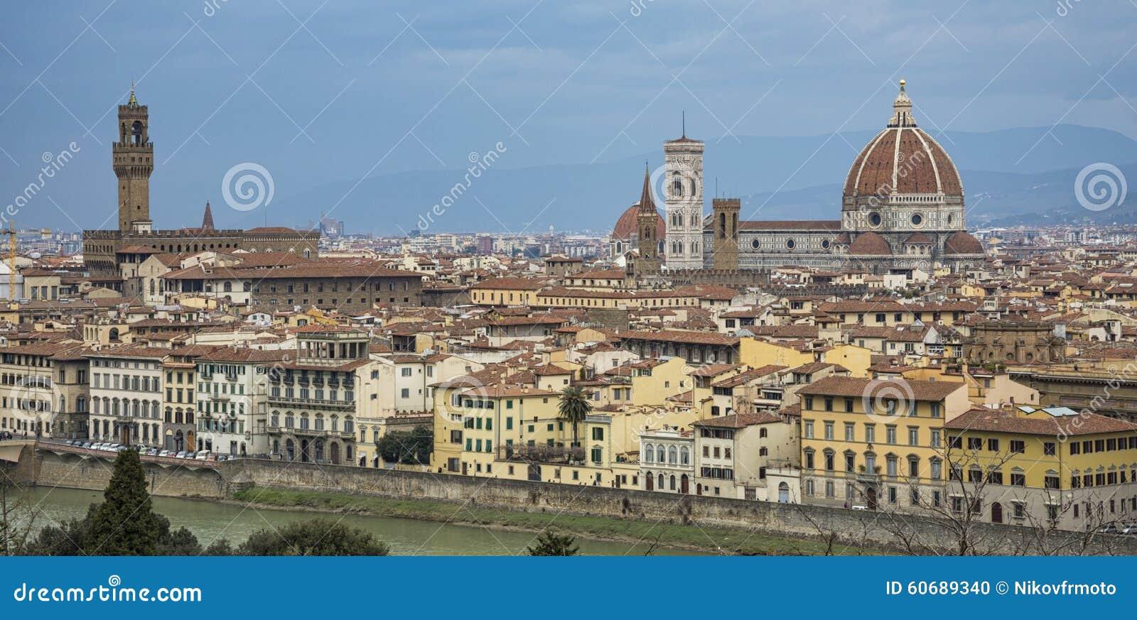 Панорама Флоренса