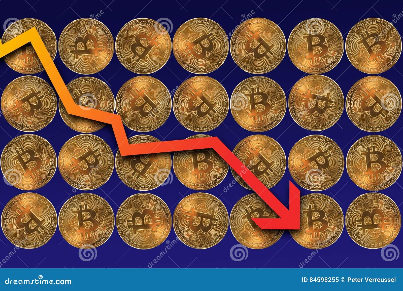 Падение цена акци Bitcoins