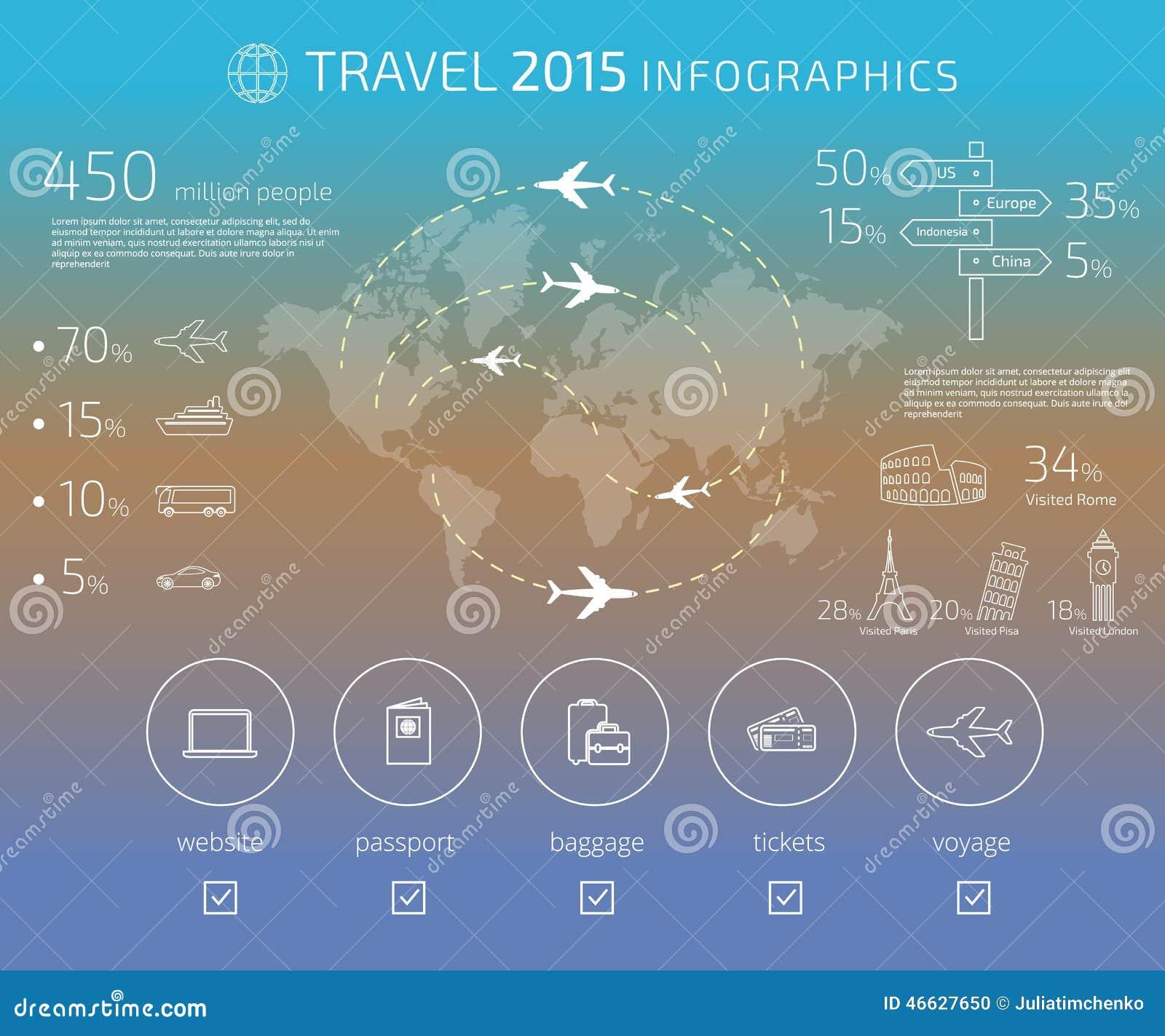 Перемещение Infographic