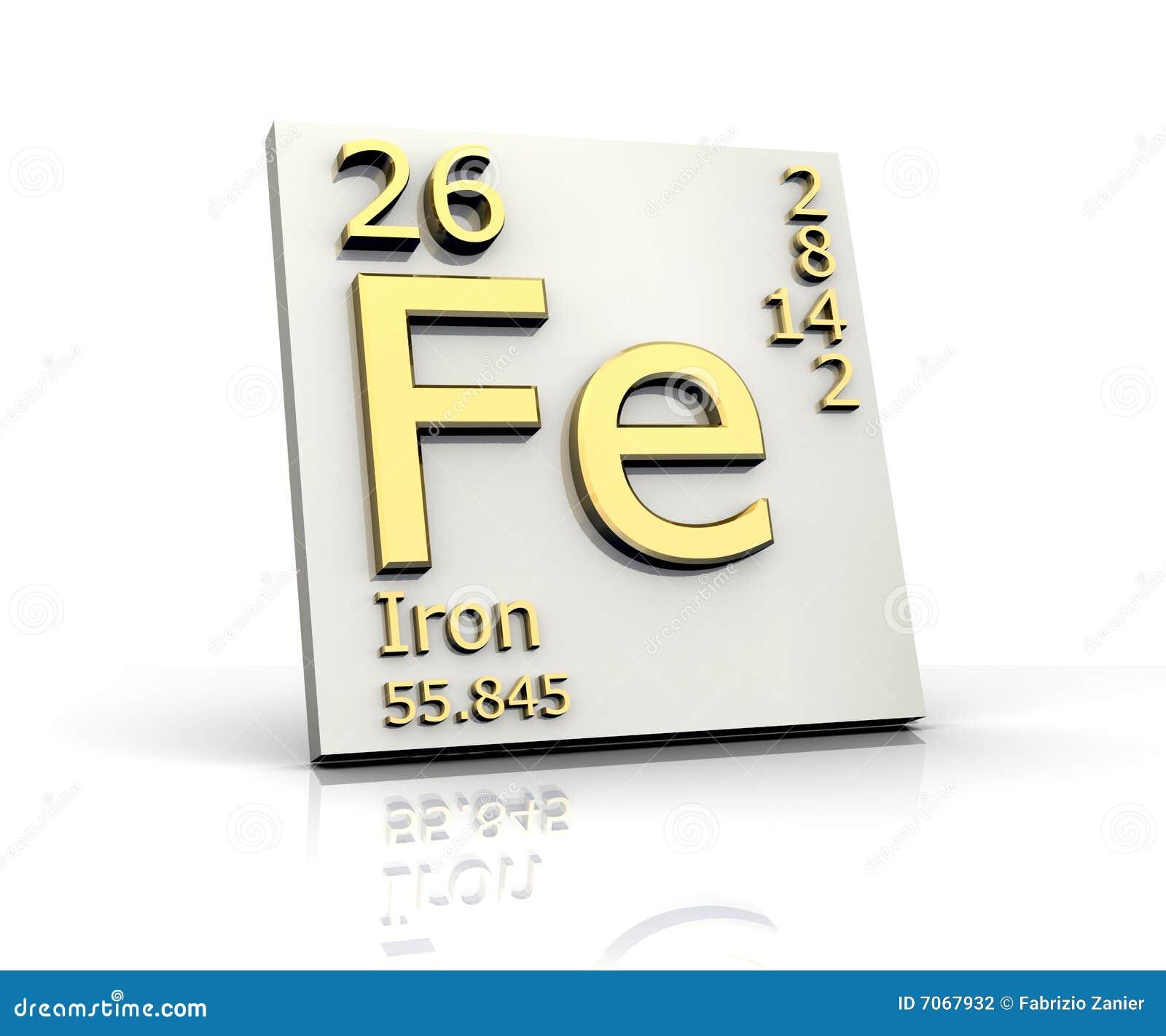 периодическая таблица утюга формы элементов