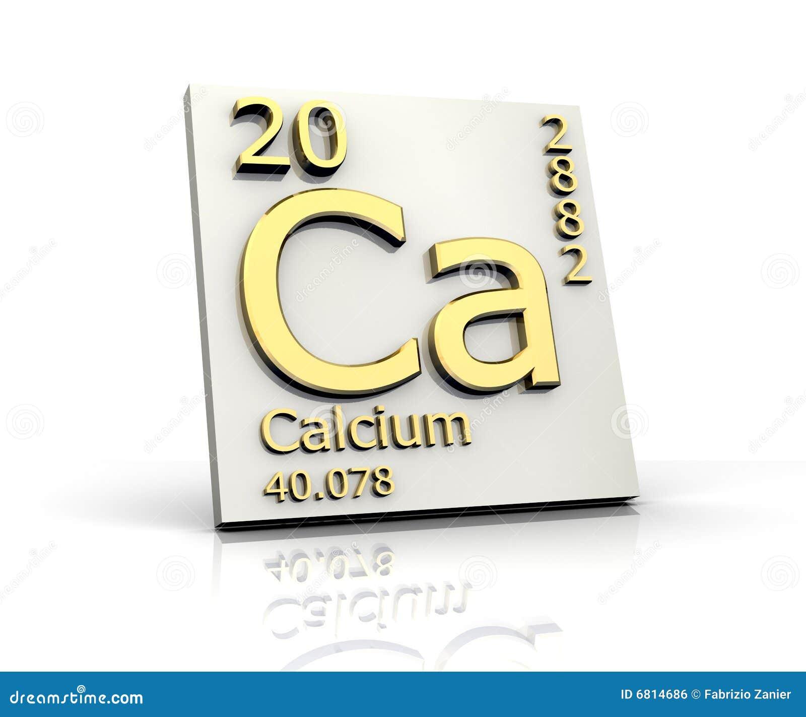 периодическая таблица формы элементов кальция