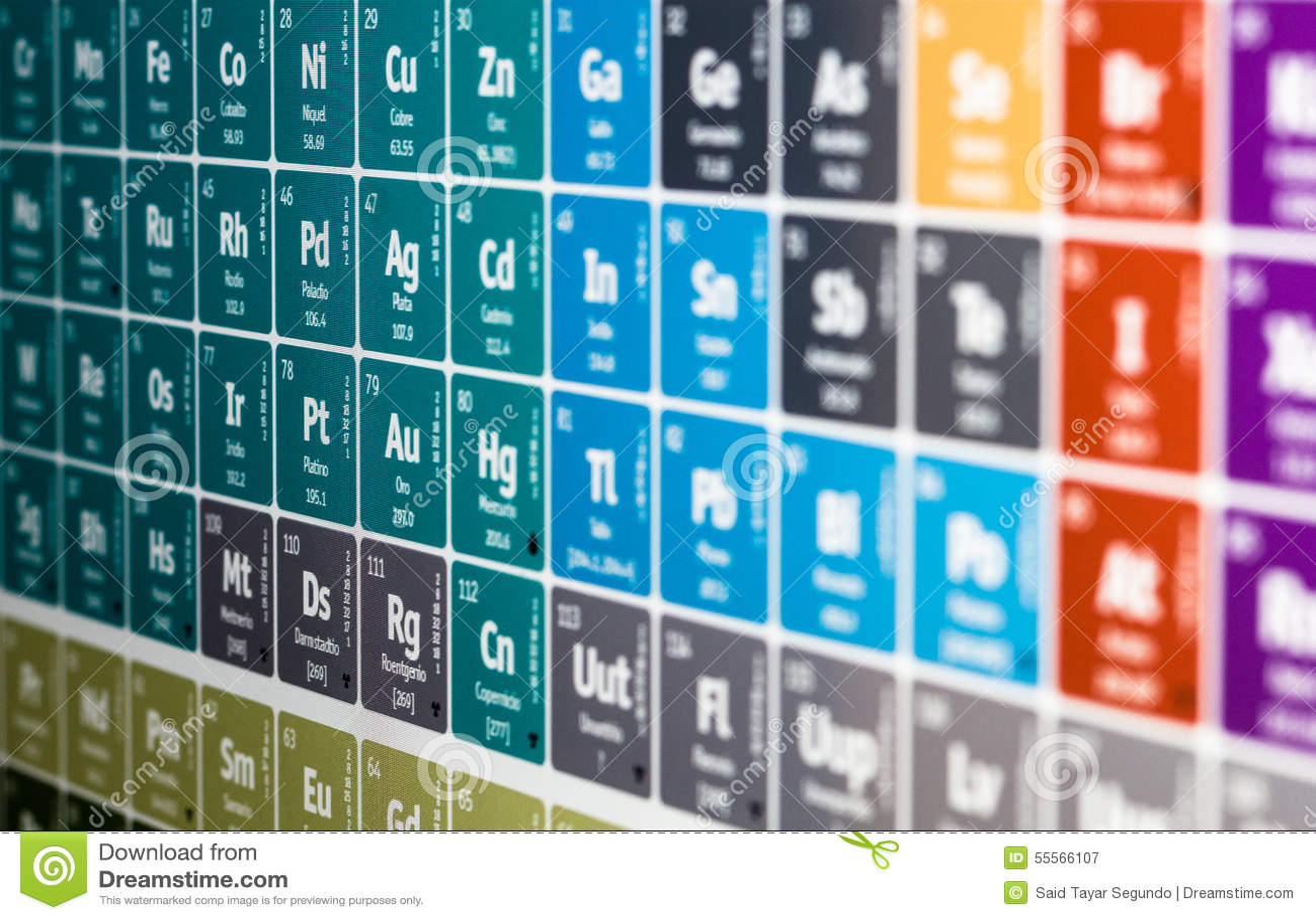 периодическая таблица