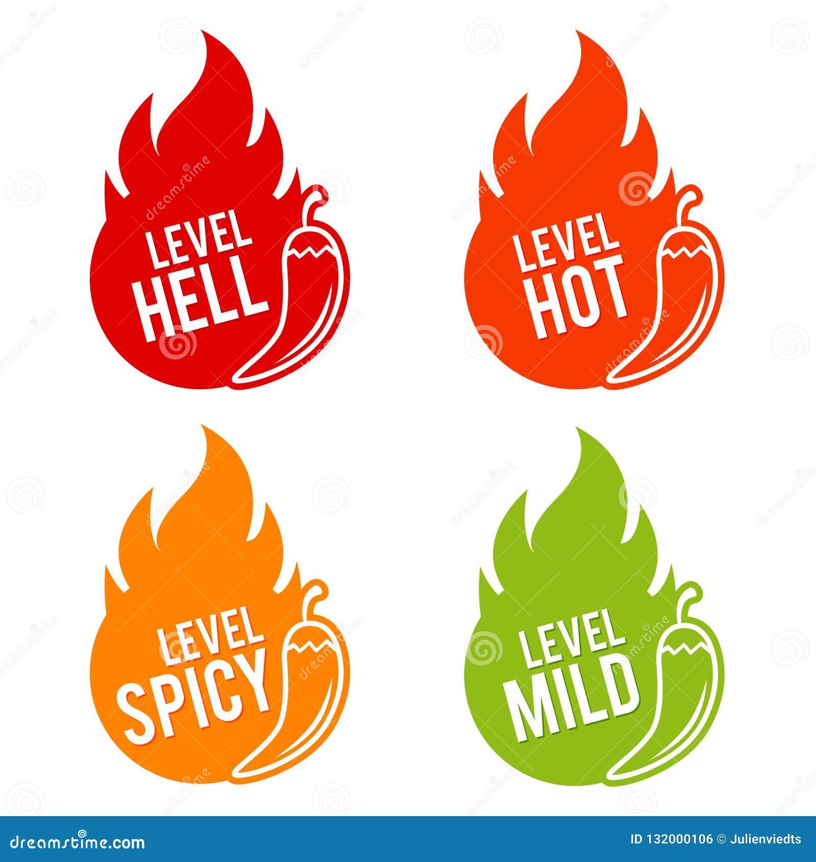 Перцы Chili масштабируют значки слабых, пряных, горячих и ада Вектор Eps10