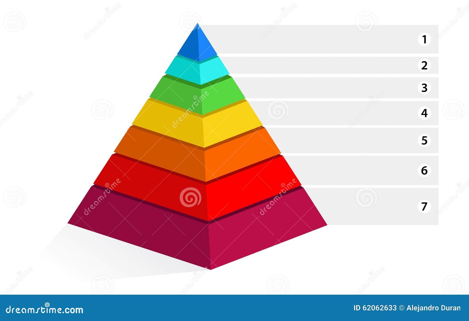 Пирамида Maslow
