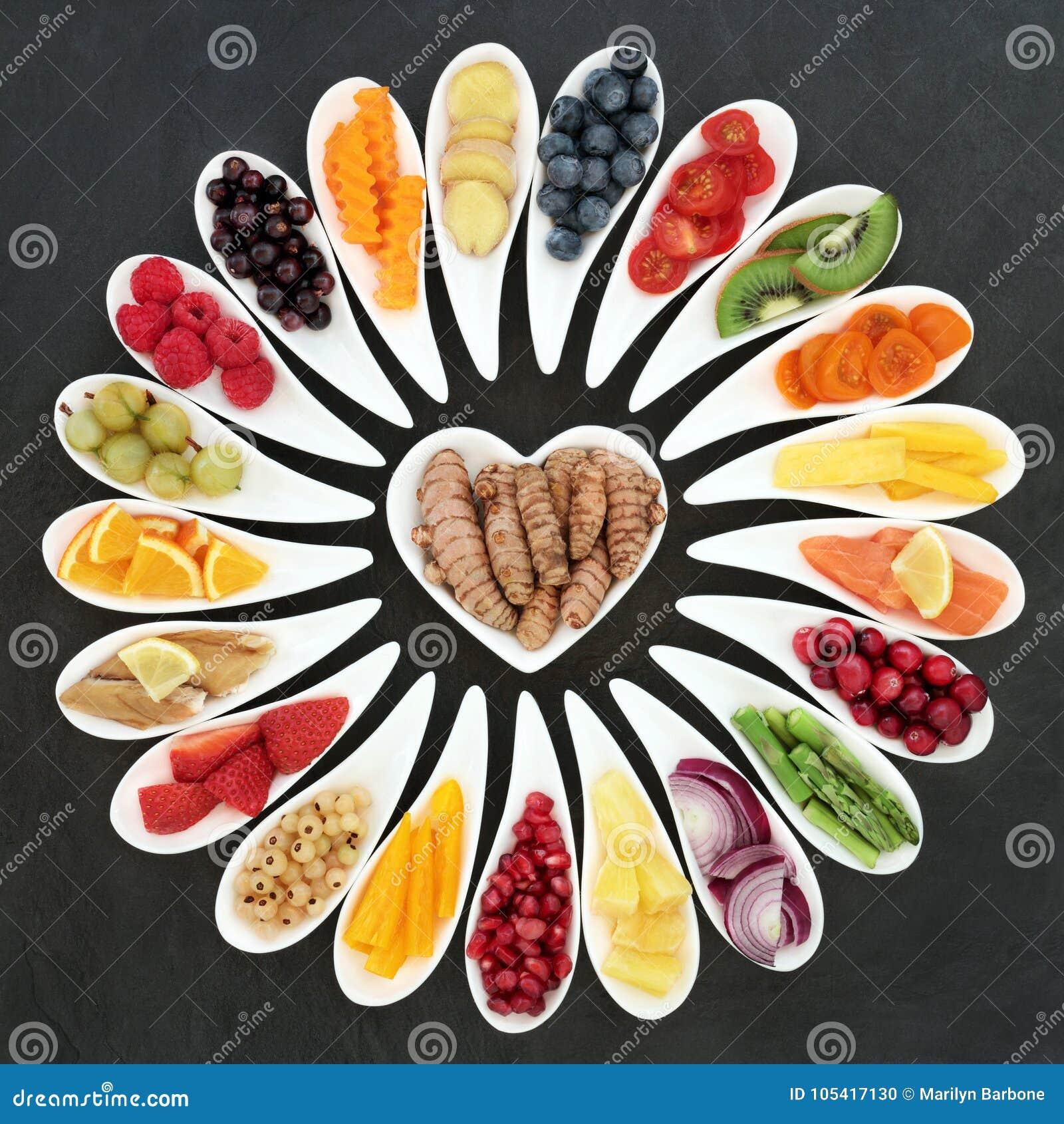 Питание здоровой еды