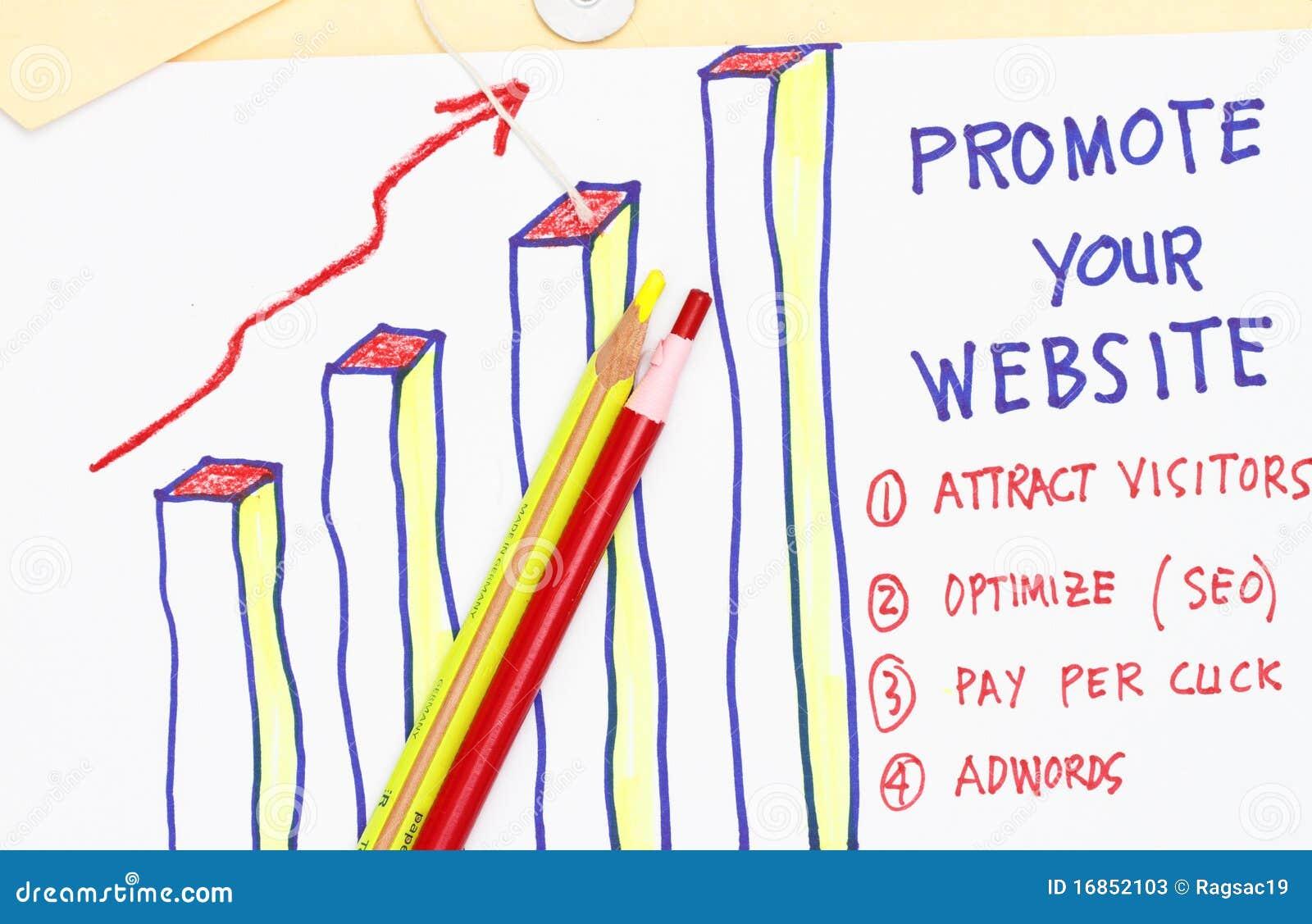 повысьте вебсайт ваш