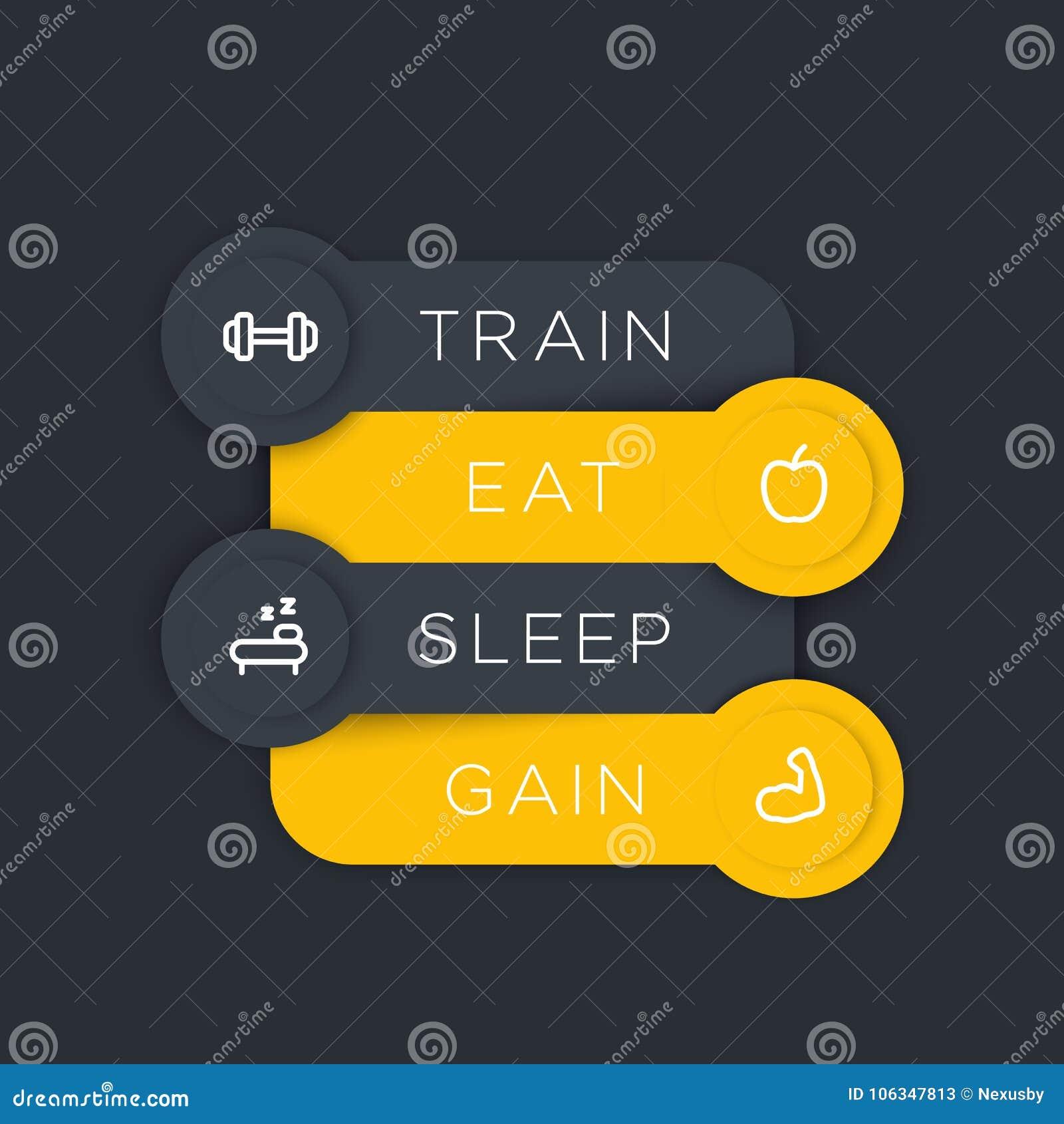 Поезд, ест, спит, приобретает, ярлыки с значками фитнеса